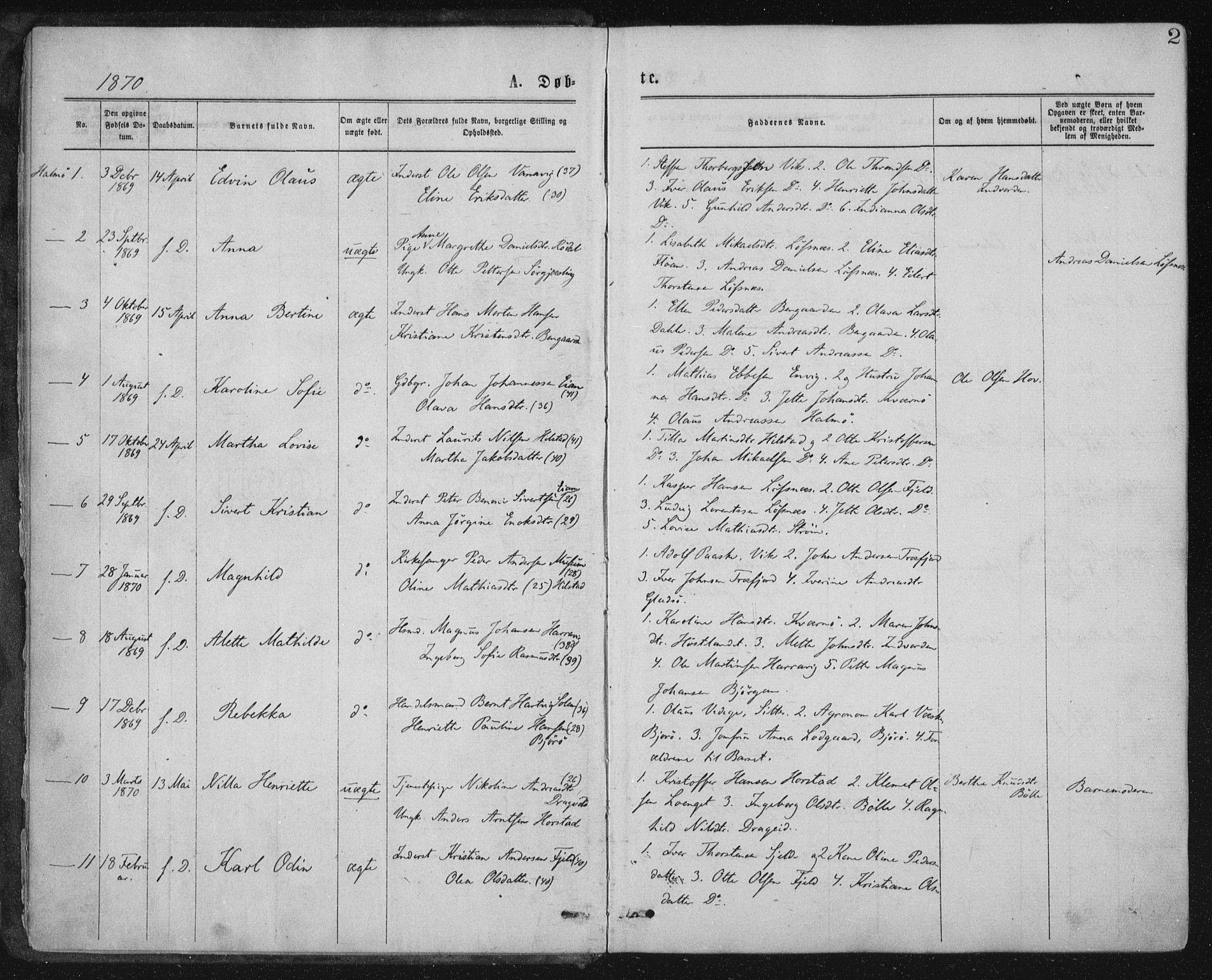 SAT, Ministerialprotokoller, klokkerbøker og fødselsregistre - Nord-Trøndelag, 771/L0596: Ministerialbok nr. 771A03, 1870-1884, s. 2