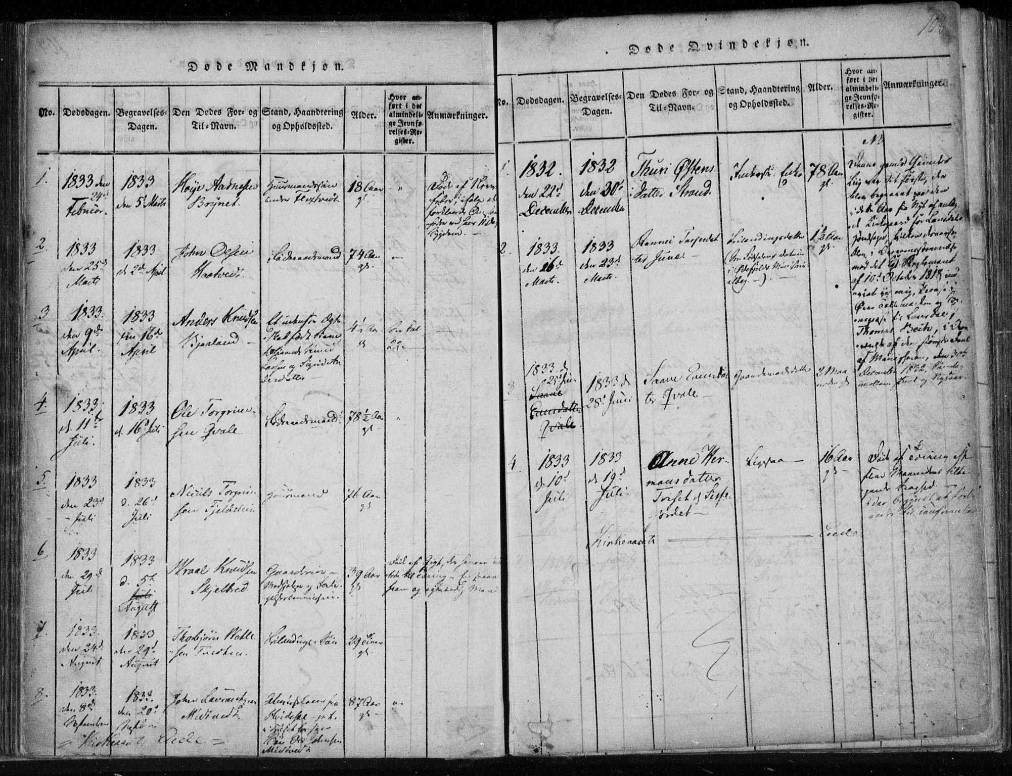 SAKO, Lårdal kirkebøker, F/Fa/L0005: Ministerialbok nr. I 5, 1815-1860, s. 108