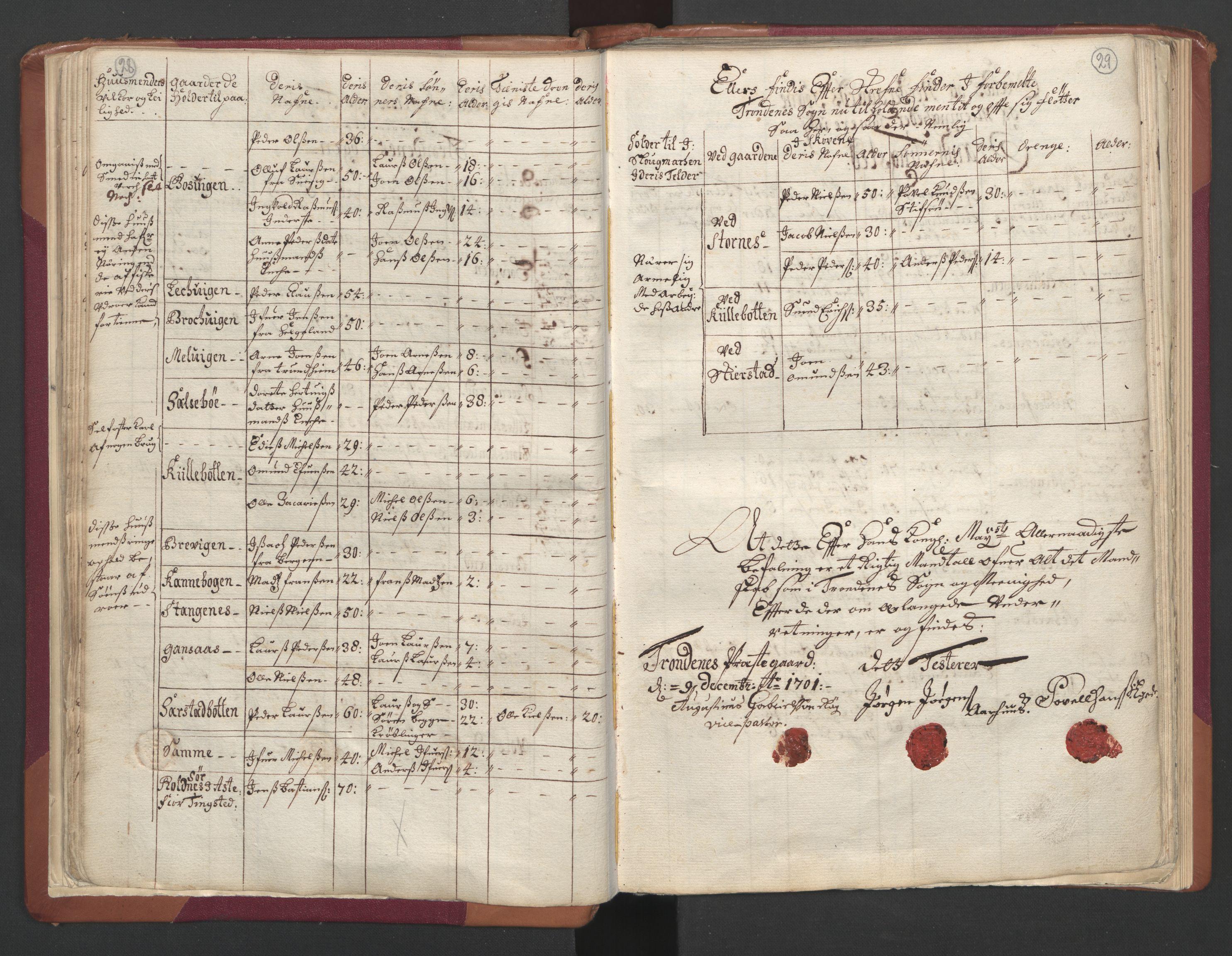 RA, Manntallet 1701, nr. 19: Senja og Tromsø fogderi, 1701, s. 28-29