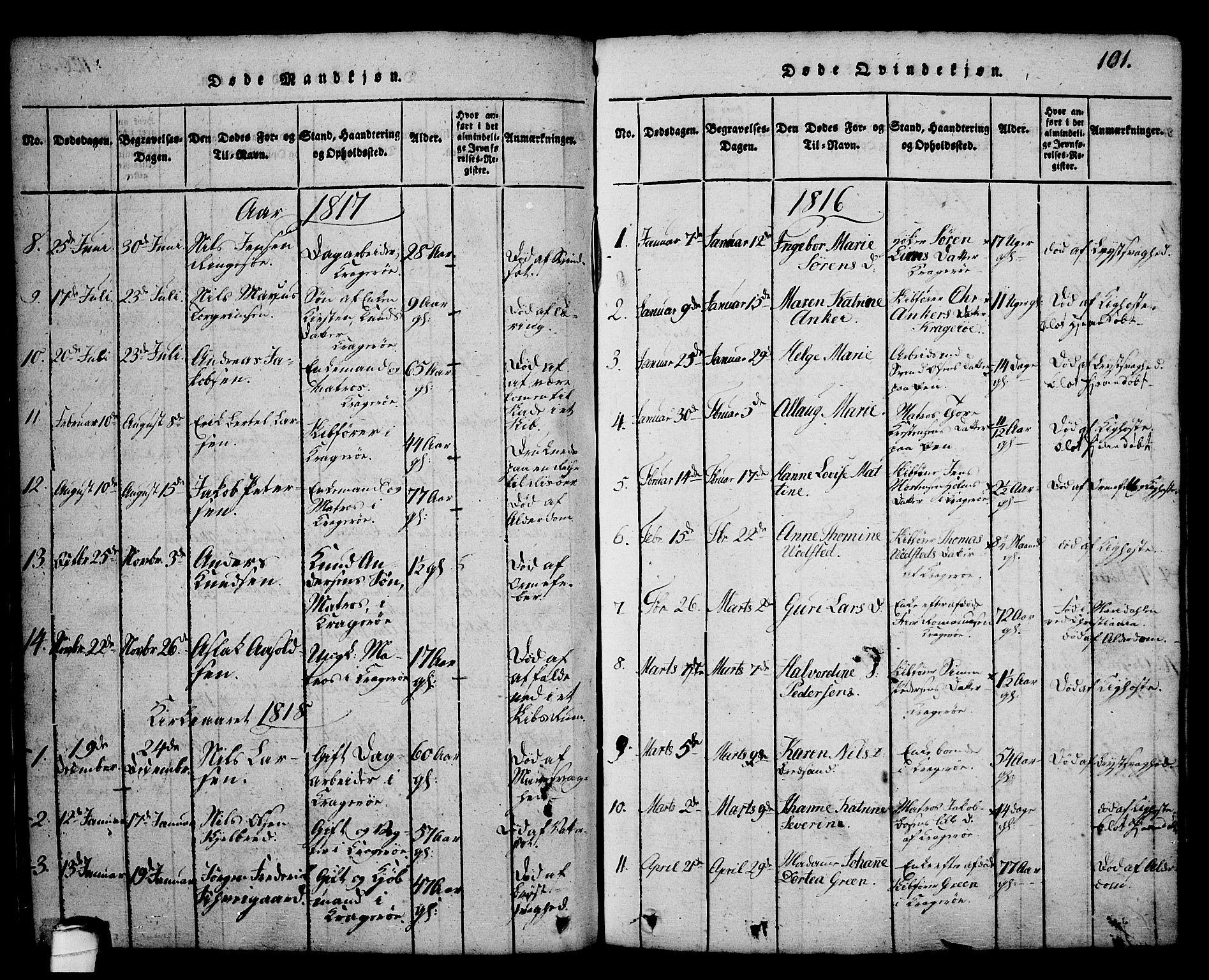 SAKO, Kragerø kirkebøker, G/Ga/L0002: Klokkerbok nr. 2, 1814-1831, s. 101