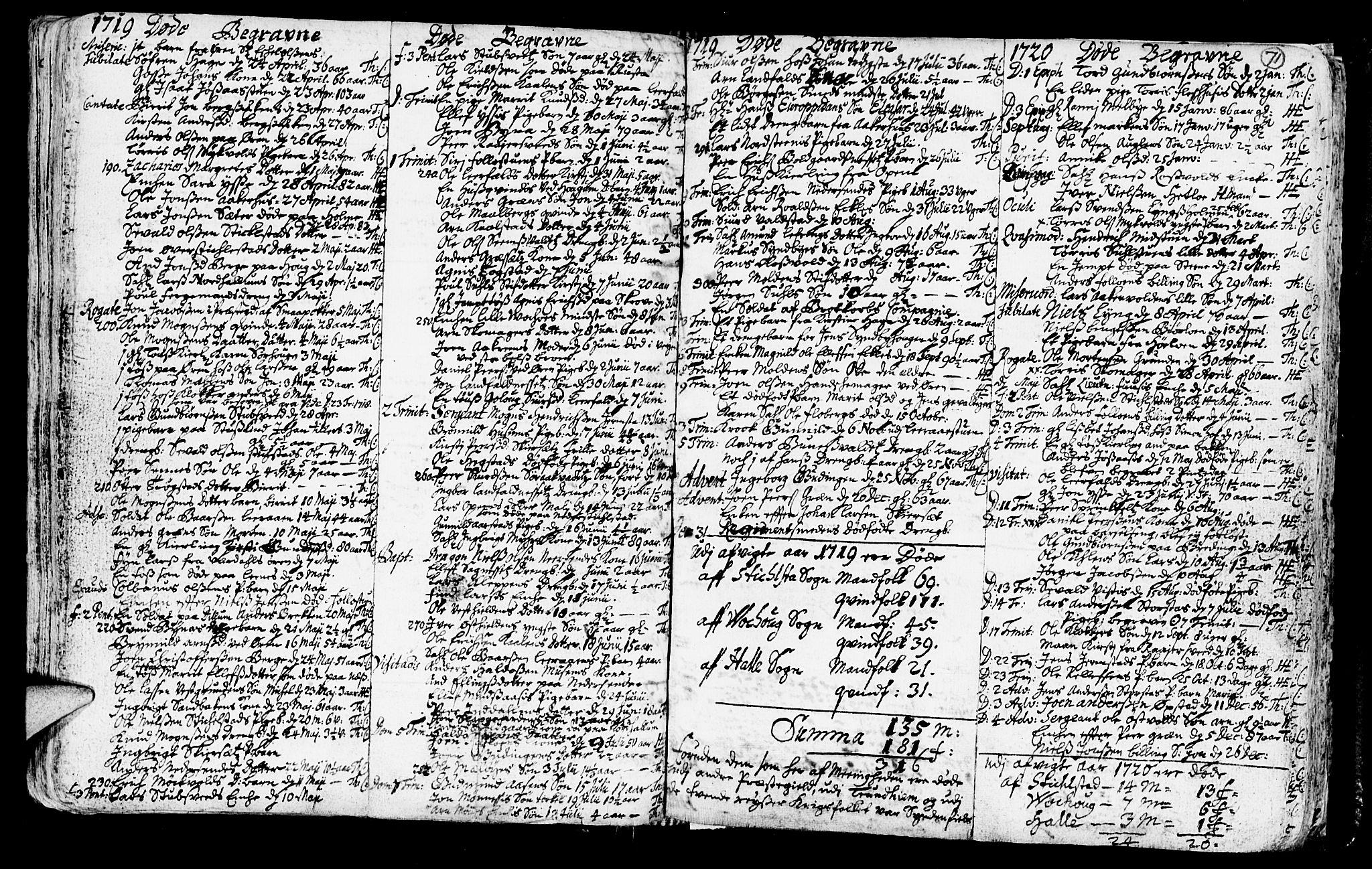 SAT, Ministerialprotokoller, klokkerbøker og fødselsregistre - Nord-Trøndelag, 723/L0230: Ministerialbok nr. 723A01, 1705-1747, s. 71