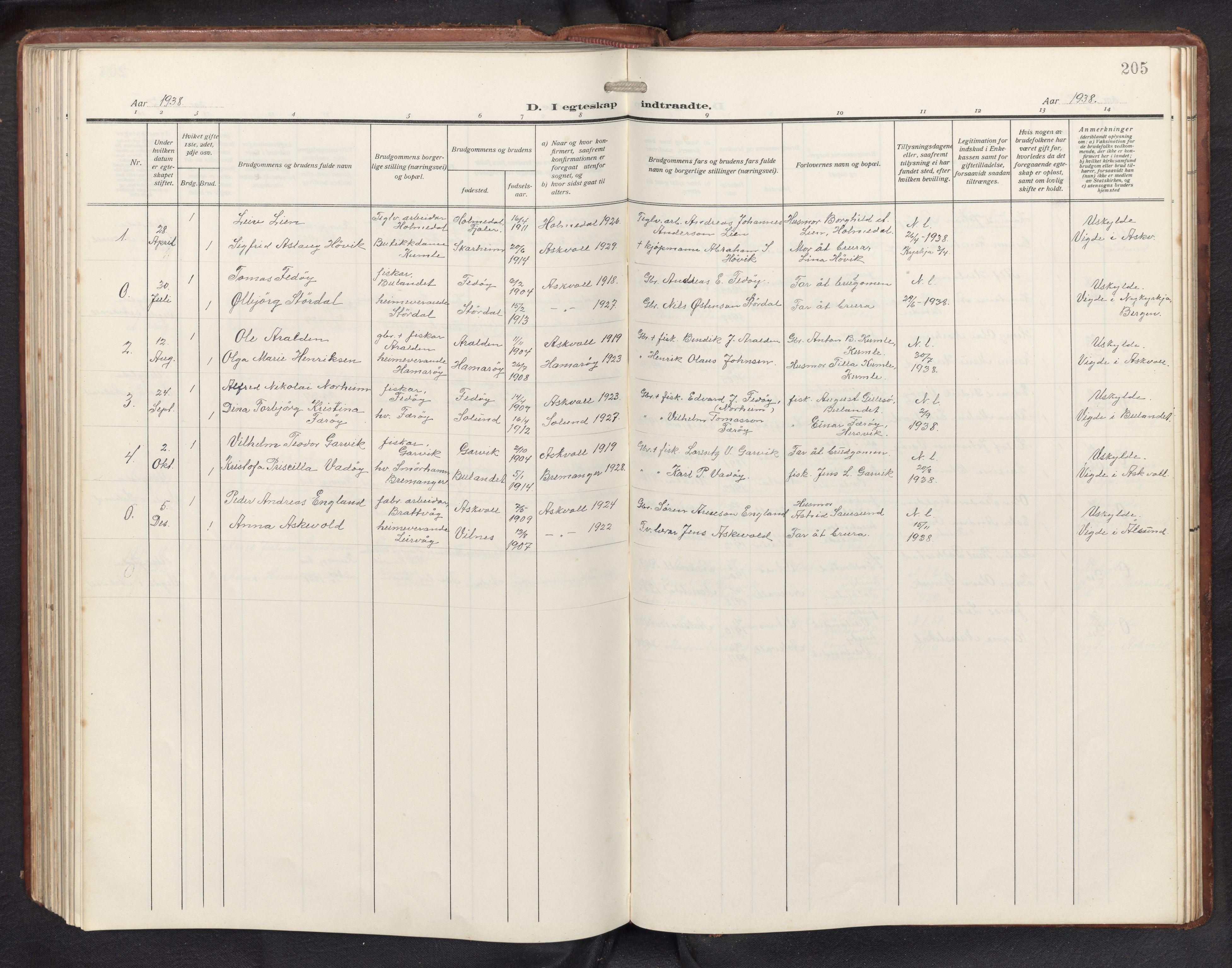 SAB, Askvoll sokneprestembete, H/Hab/Habb/L0002: Klokkerbok nr. B 2, 1910-1947, s. 204b-205a