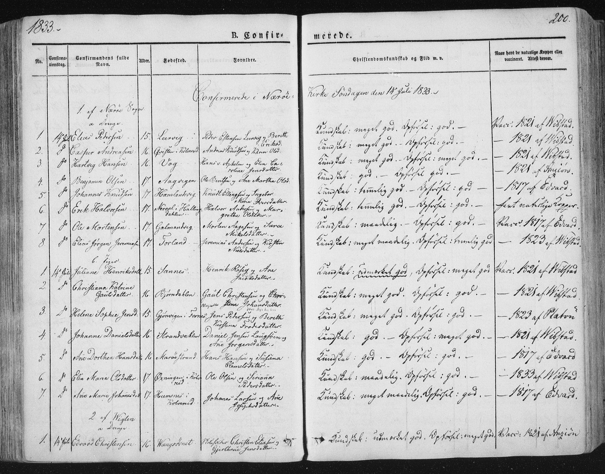 SAT, Ministerialprotokoller, klokkerbøker og fødselsregistre - Nord-Trøndelag, 784/L0669: Ministerialbok nr. 784A04, 1829-1859, s. 200