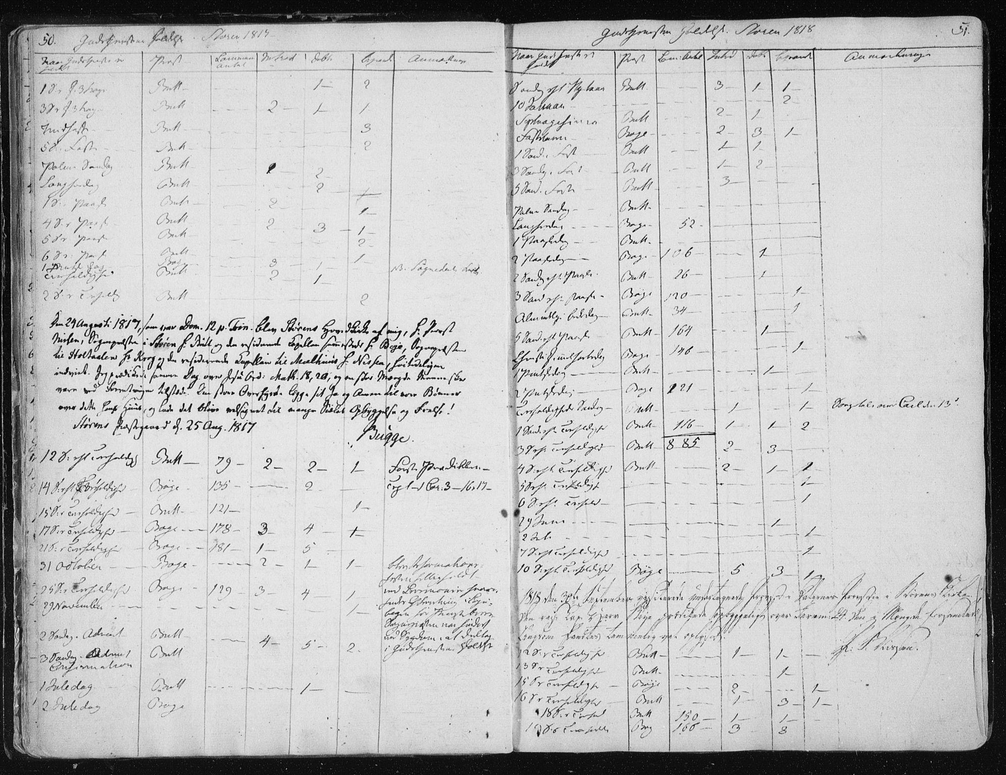 SAT, Ministerialprotokoller, klokkerbøker og fødselsregistre - Sør-Trøndelag, 687/L0992: Ministerialbok nr. 687A03 /1, 1788-1815, s. 50-51