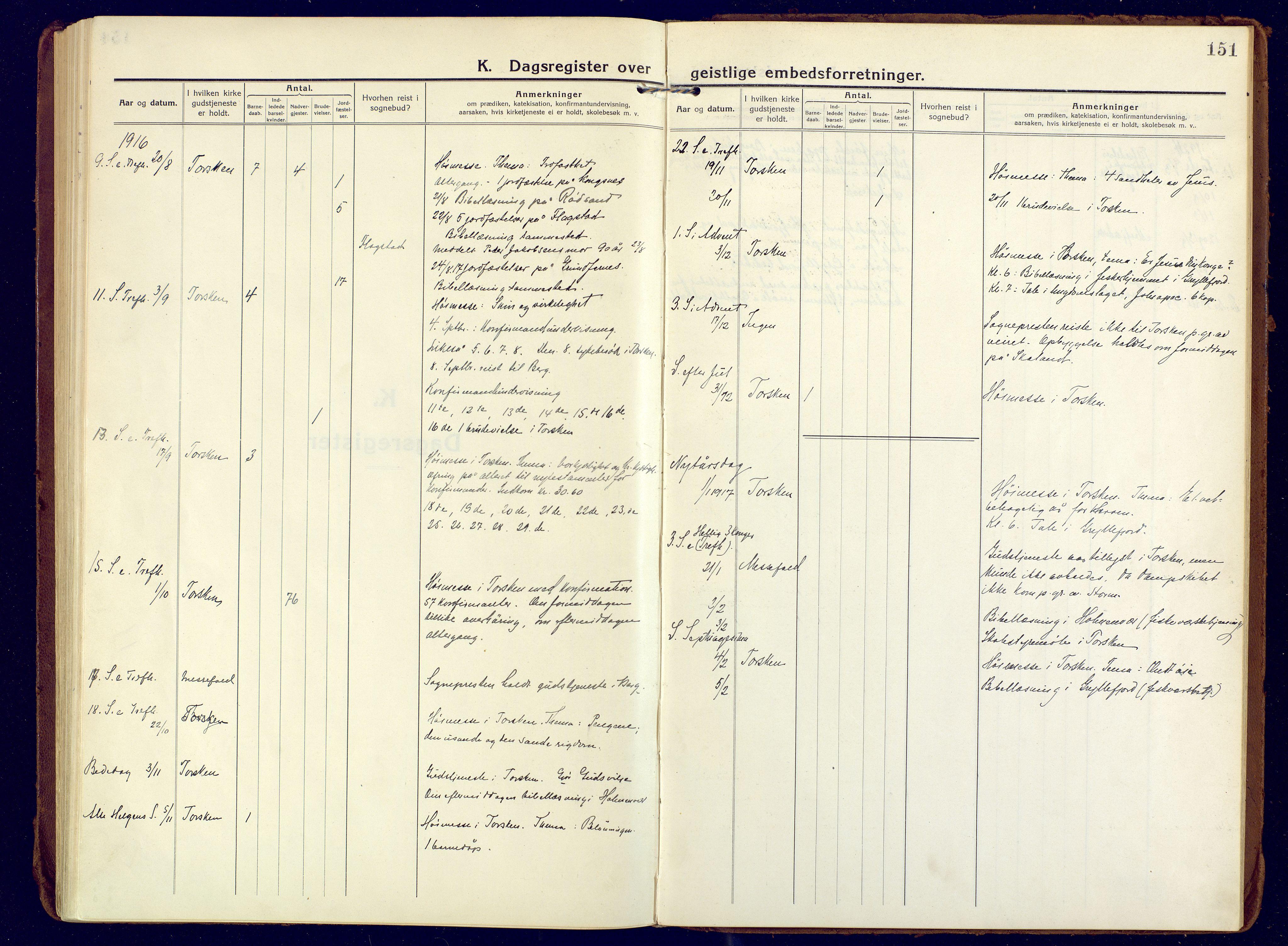 SATØ, Mefjord/Berg sokneprestkontor, G/Ga/Gaa: Ministerialbok nr. 10, 1916-1928, s. 151