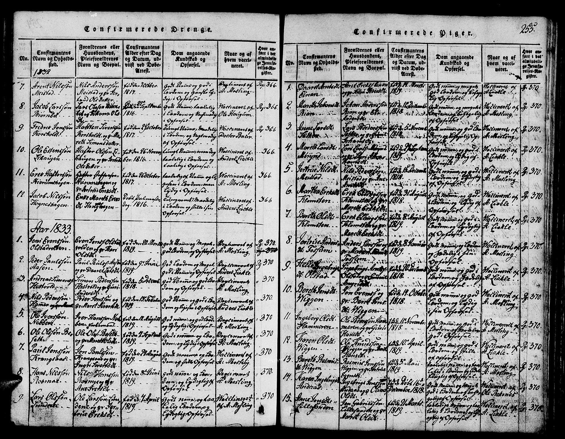 SAT, Ministerialprotokoller, klokkerbøker og fødselsregistre - Sør-Trøndelag, 665/L0776: Klokkerbok nr. 665C01, 1817-1837, s. 255