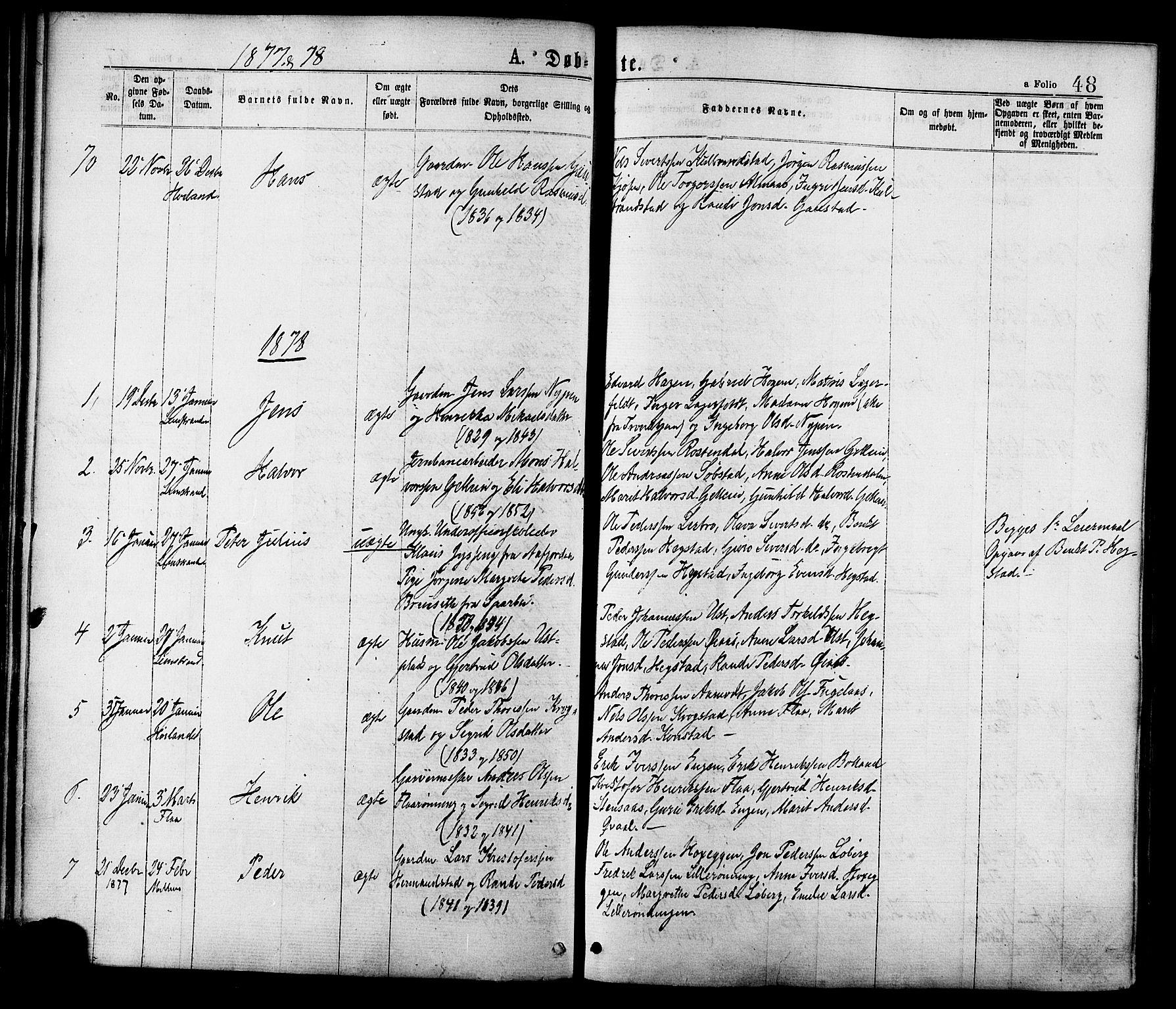 SAT, Ministerialprotokoller, klokkerbøker og fødselsregistre - Sør-Trøndelag, 691/L1079: Ministerialbok nr. 691A11, 1873-1886, s. 48