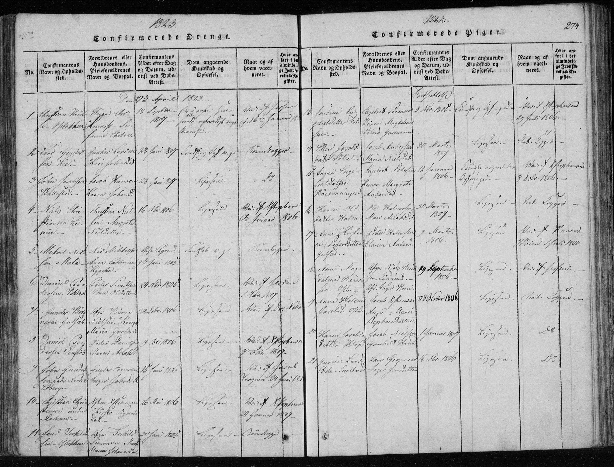 SAKO, Gjerpen kirkebøker, F/Fa/L0004: Ministerialbok nr. 4, 1814-1823, s. 274