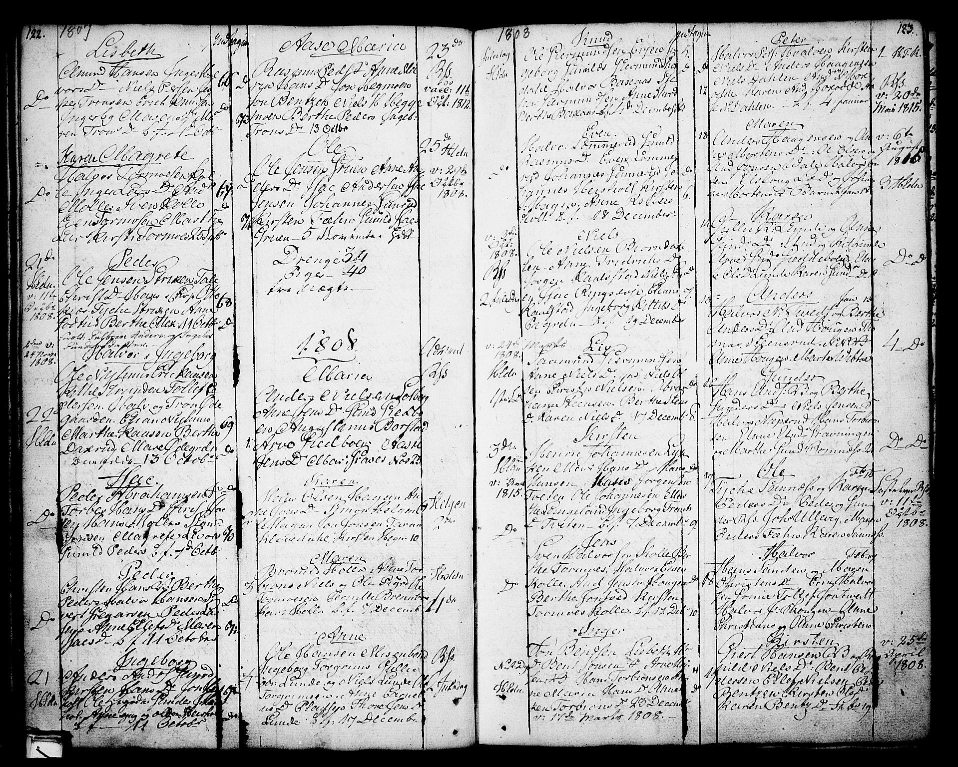 SAKO, Holla kirkebøker, F/Fa/L0002: Ministerialbok nr. 2, 1779-1814, s. 122-123
