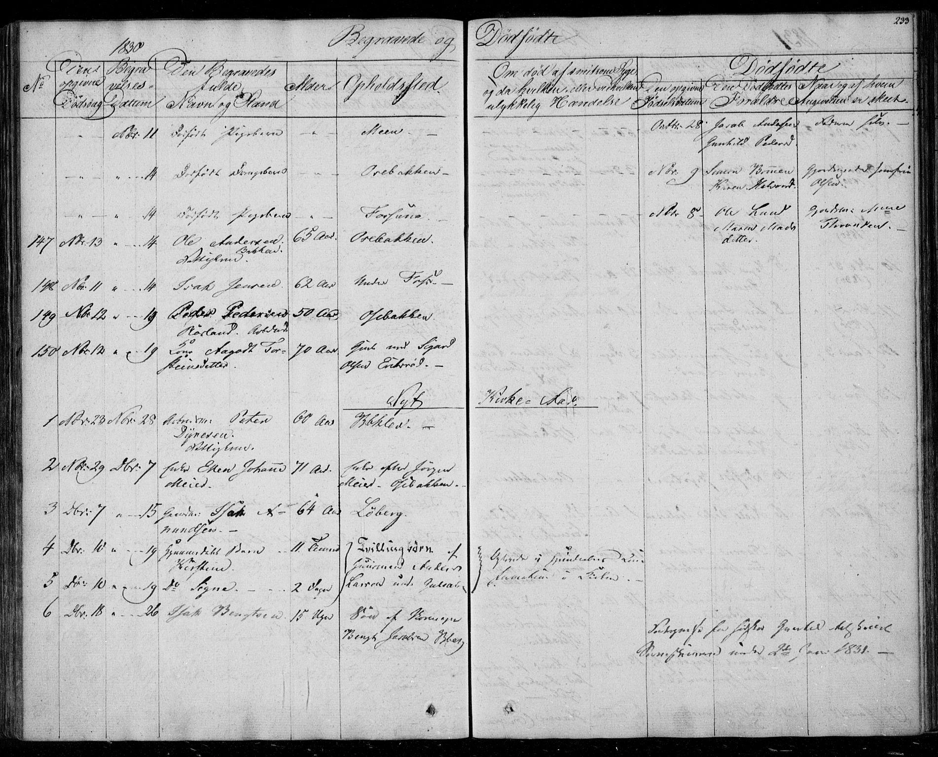 SAKO, Gjerpen kirkebøker, F/Fa/L0006: Ministerialbok nr. 6, 1829-1834, s. 233