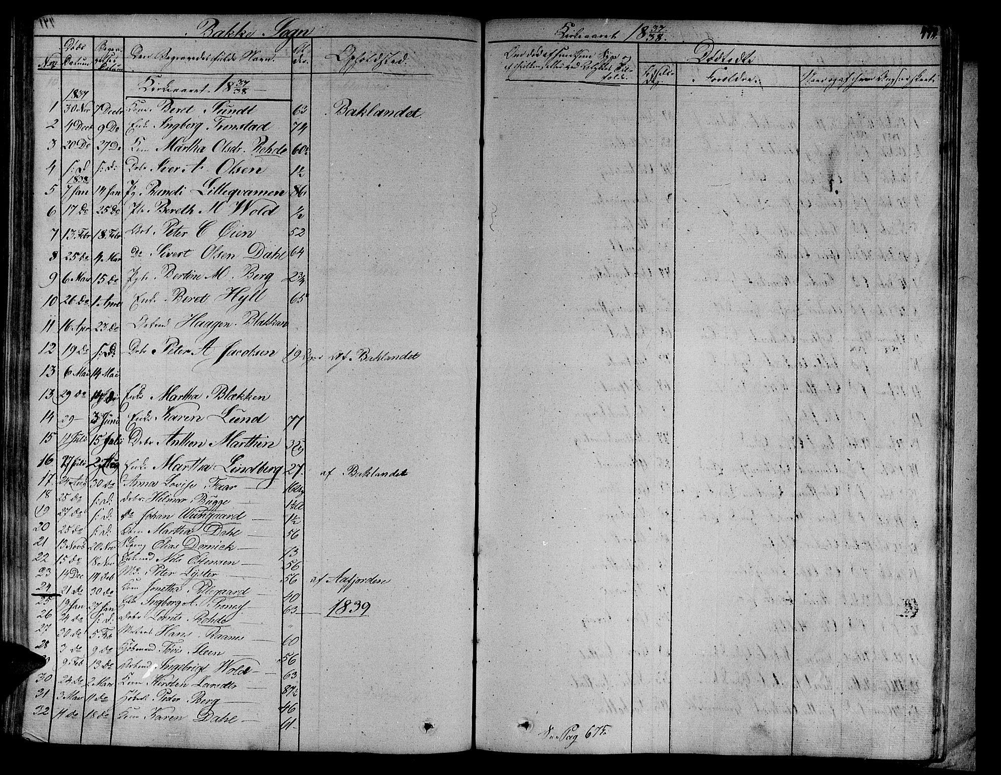 SAT, Ministerialprotokoller, klokkerbøker og fødselsregistre - Sør-Trøndelag, 606/L0287: Ministerialbok nr. 606A04 /2, 1826-1840, s. 492