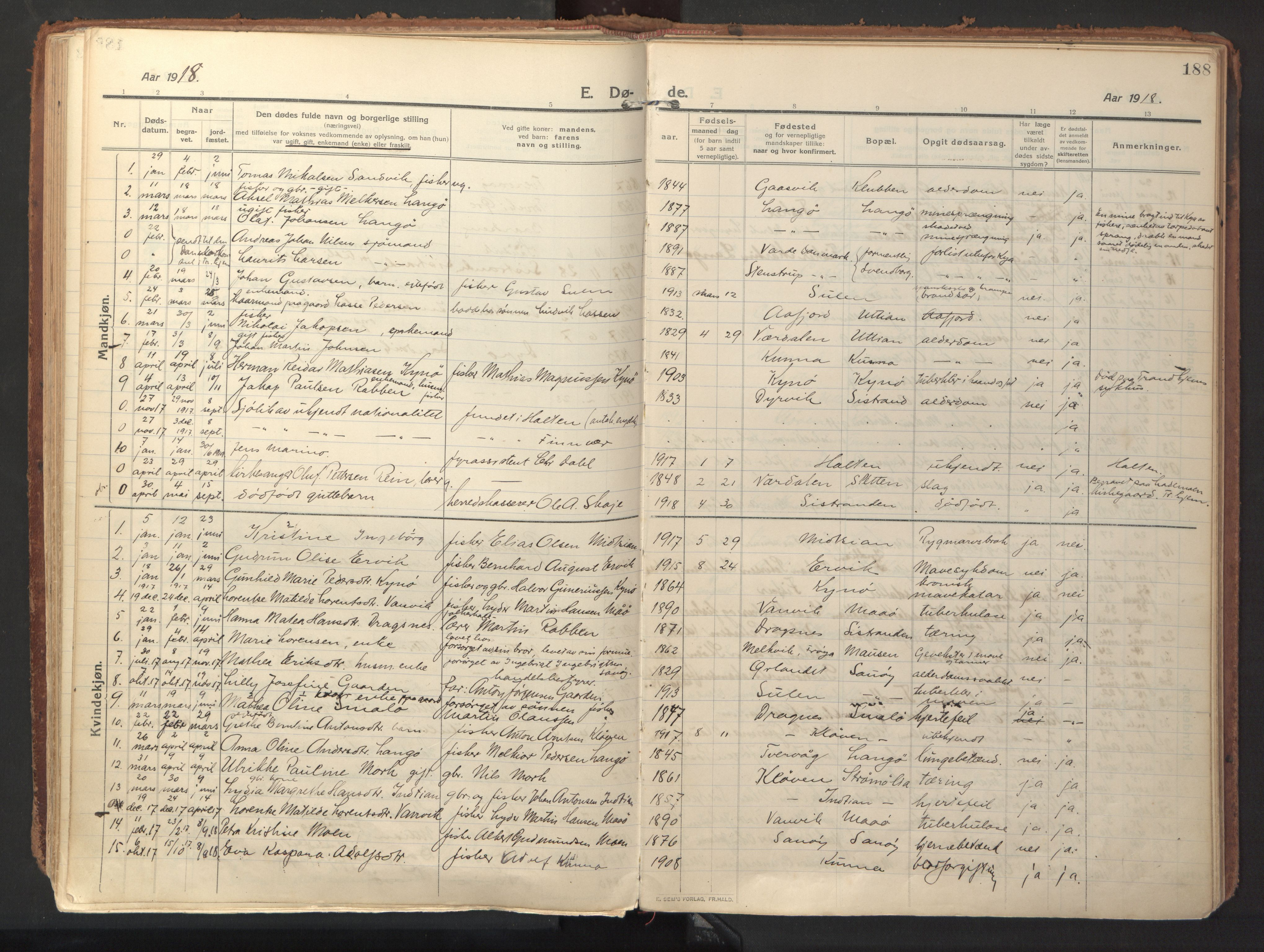 SAT, Ministerialprotokoller, klokkerbøker og fødselsregistre - Sør-Trøndelag, 640/L0581: Ministerialbok nr. 640A06, 1910-1924, s. 188