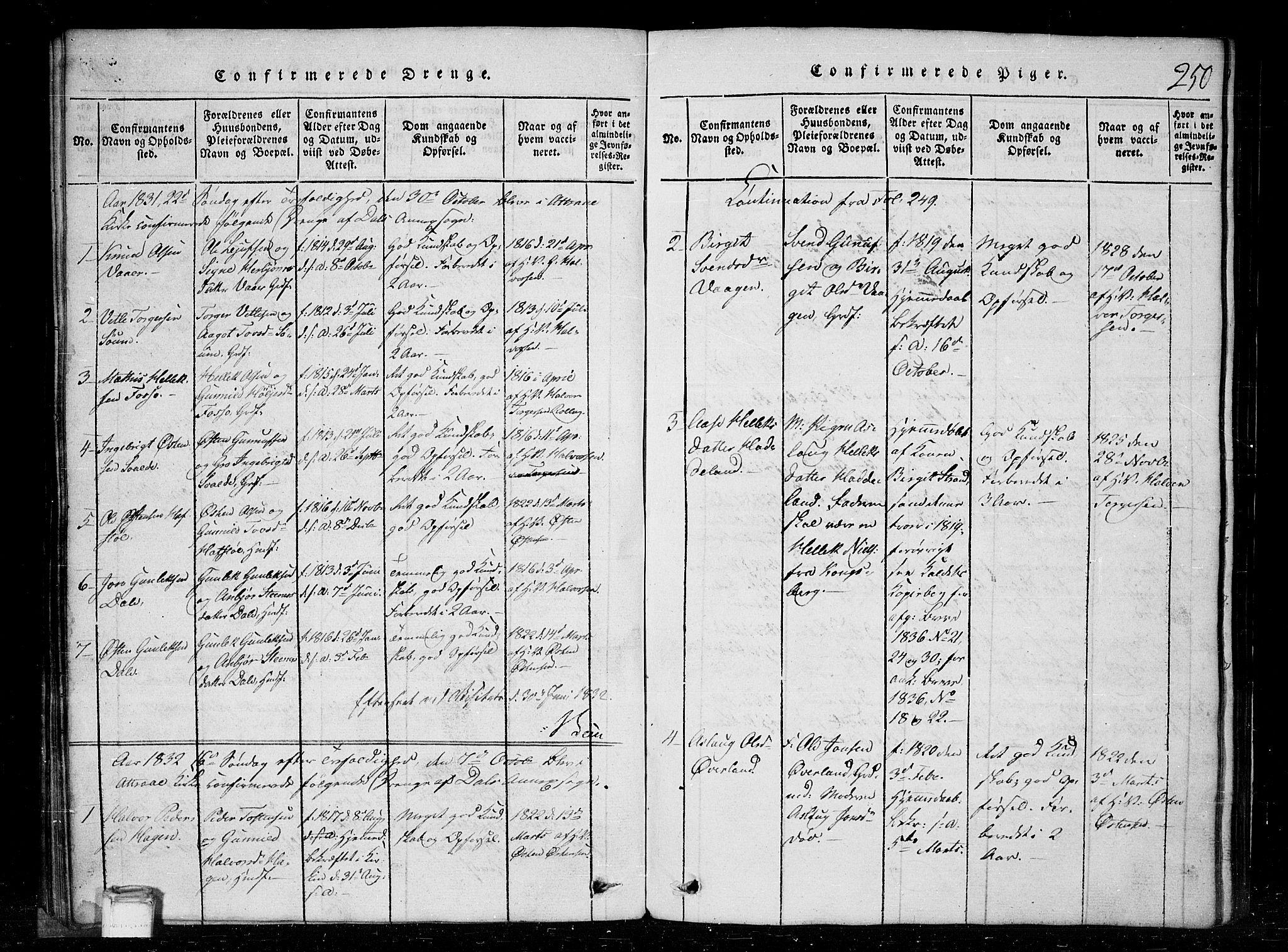 SAKO, Tinn kirkebøker, G/Gc/L0001: Klokkerbok nr. III 1, 1815-1879, s. 250