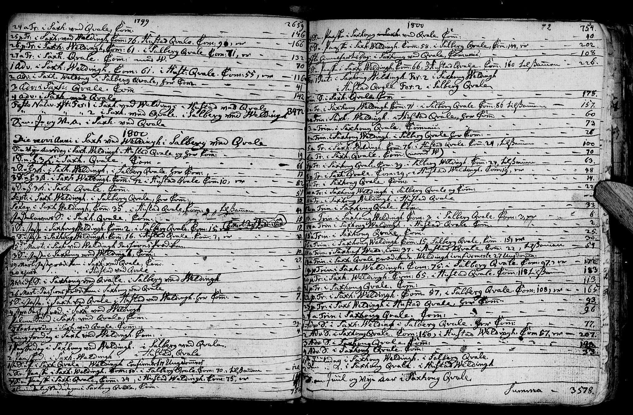 SAT, Ministerialprotokoller, klokkerbøker og fødselsregistre - Nord-Trøndelag, 730/L0273: Ministerialbok nr. 730A02, 1762-1802, s. 72