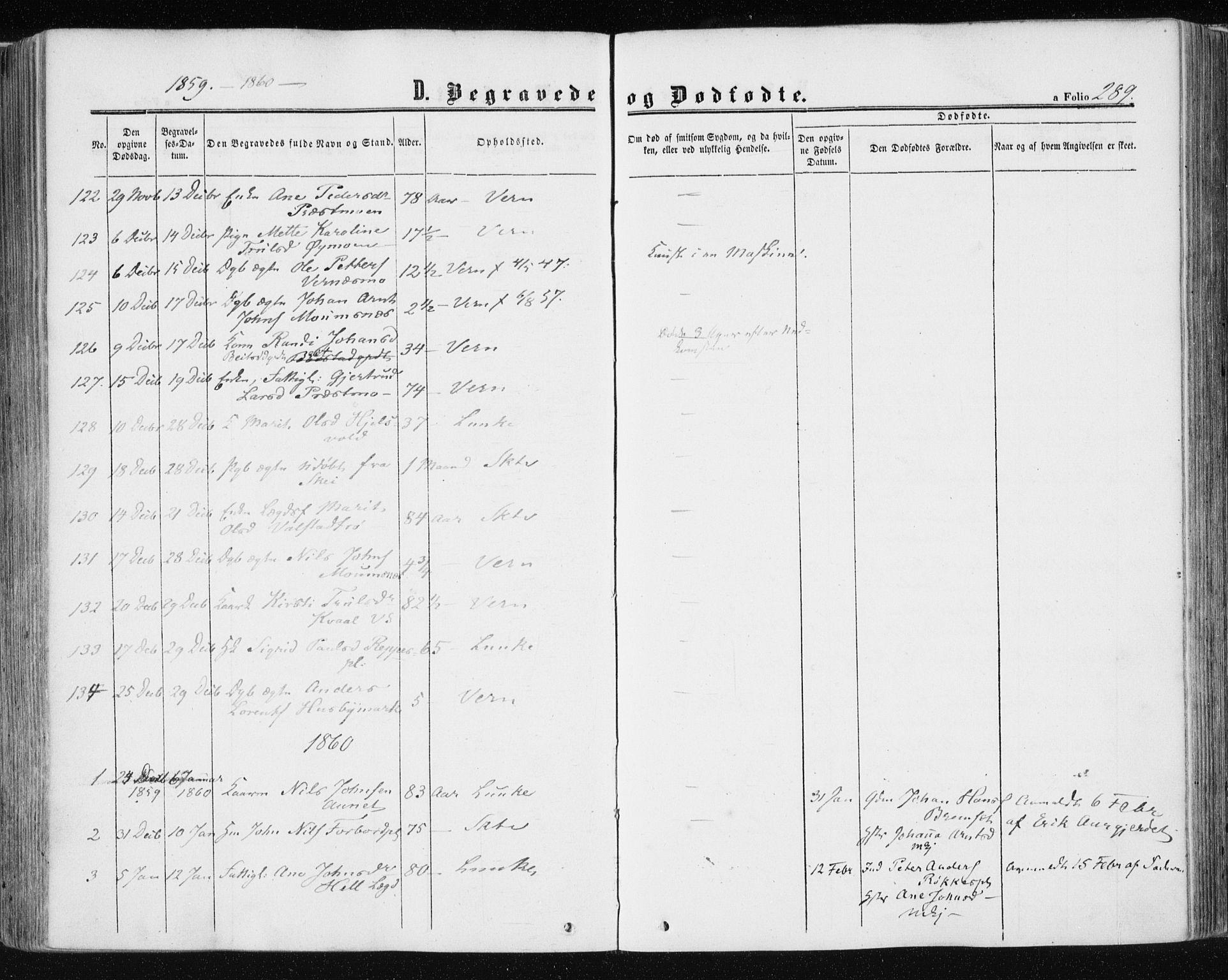 SAT, Ministerialprotokoller, klokkerbøker og fødselsregistre - Nord-Trøndelag, 709/L0075: Ministerialbok nr. 709A15, 1859-1870, s. 289