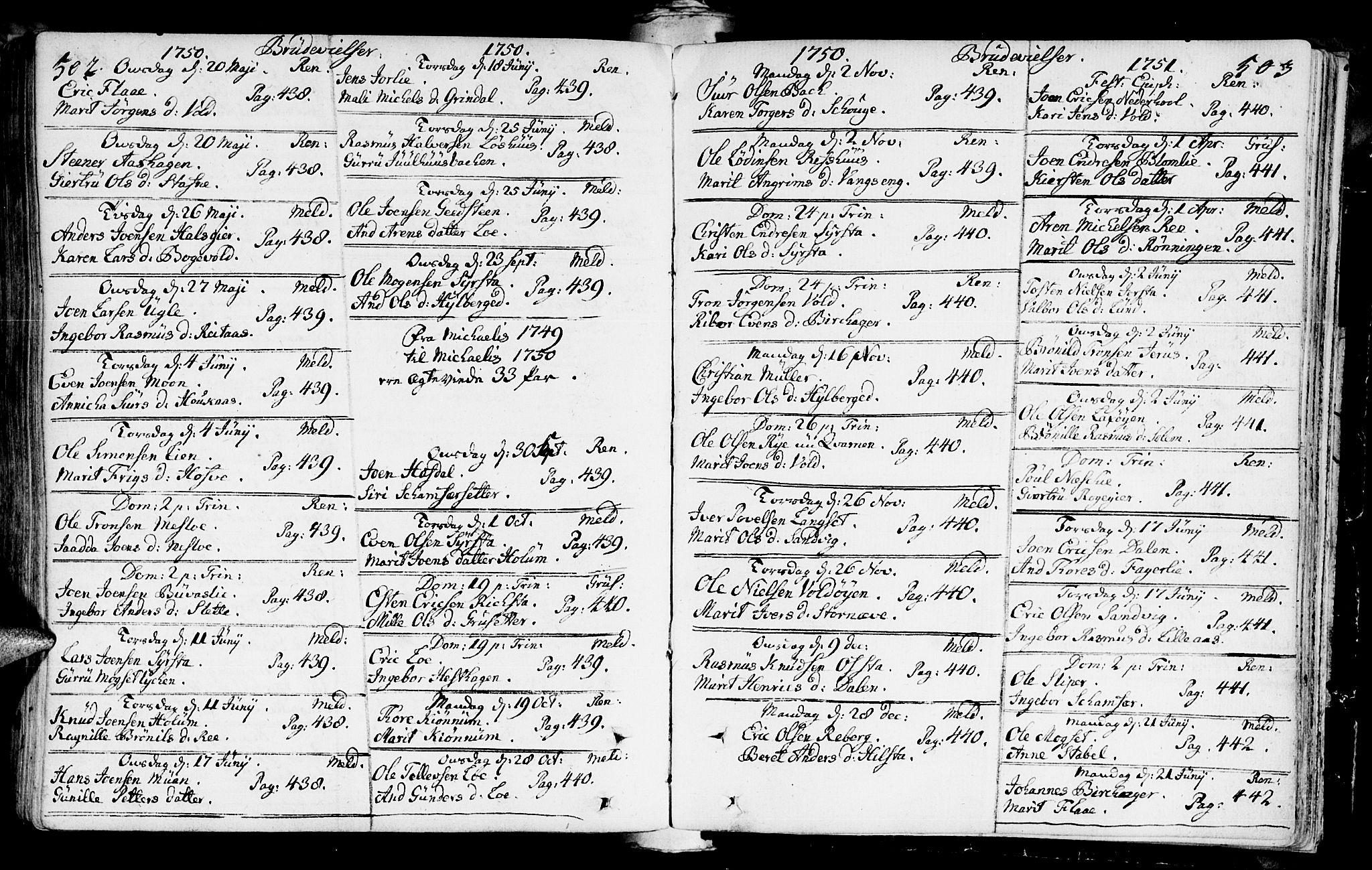 SAT, Ministerialprotokoller, klokkerbøker og fødselsregistre - Sør-Trøndelag, 672/L0850: Ministerialbok nr. 672A03, 1725-1751, s. 502-503