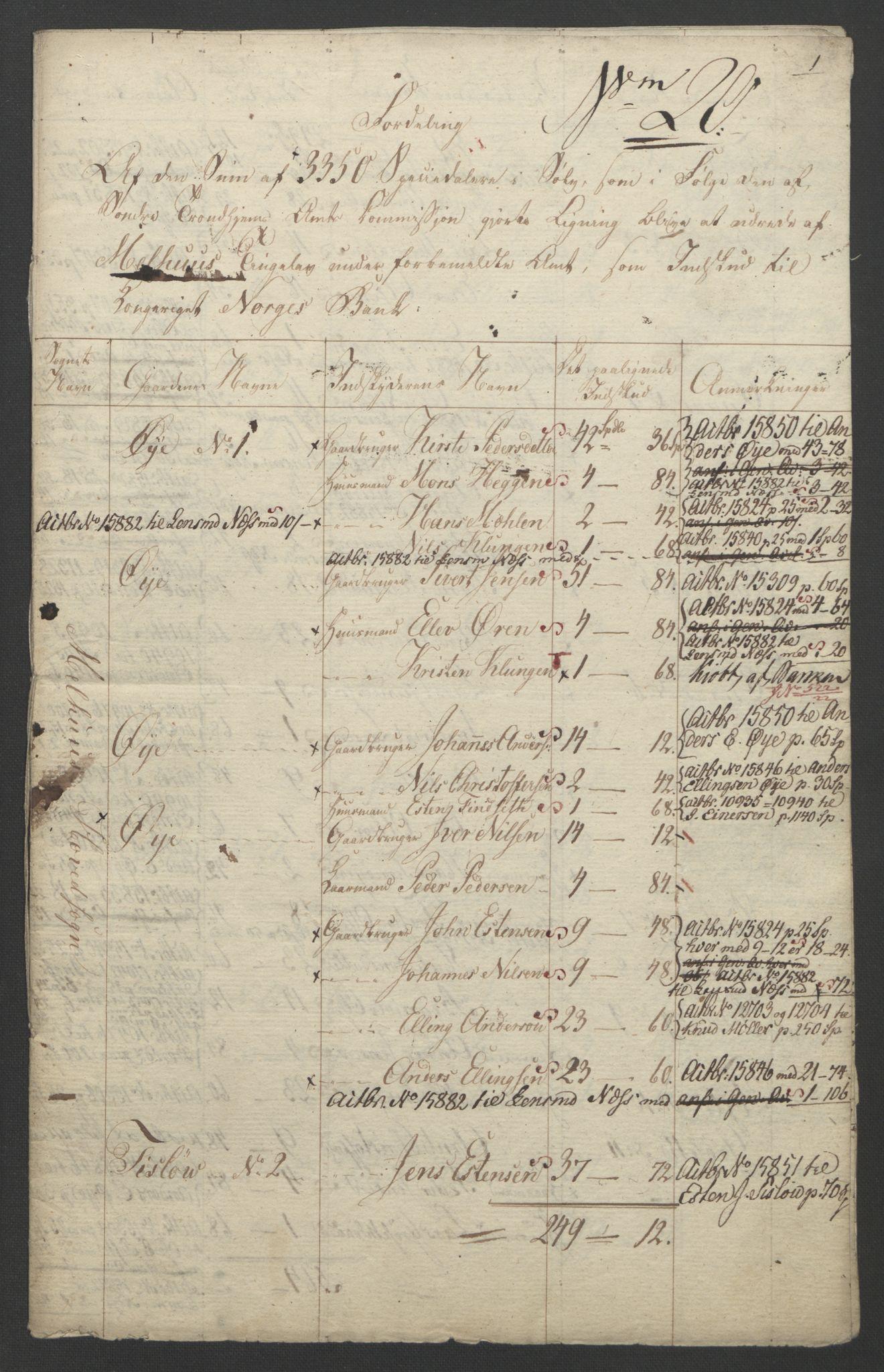NOBA, Norges Bank/Sølvskatten 1816*, 1816-1821, s. 77