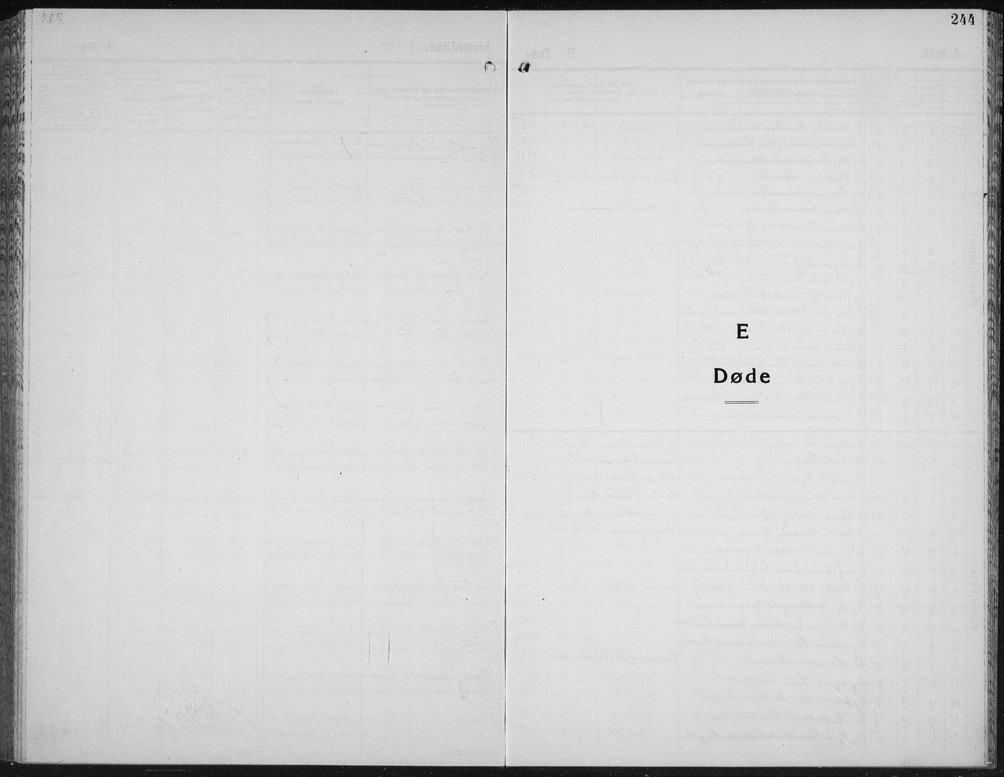 SAH, Vestre Toten prestekontor, H/Ha/Hab/L0018: Klokkerbok nr. 18, 1928-1941, s. 244