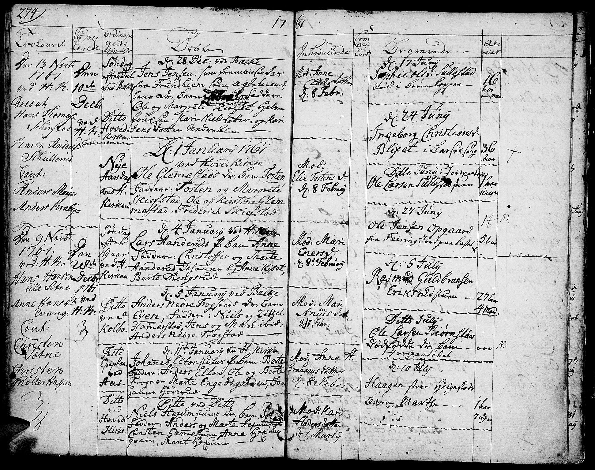 SAH, Toten prestekontor, Ministerialbok nr. 4, 1751-1761, s. 274