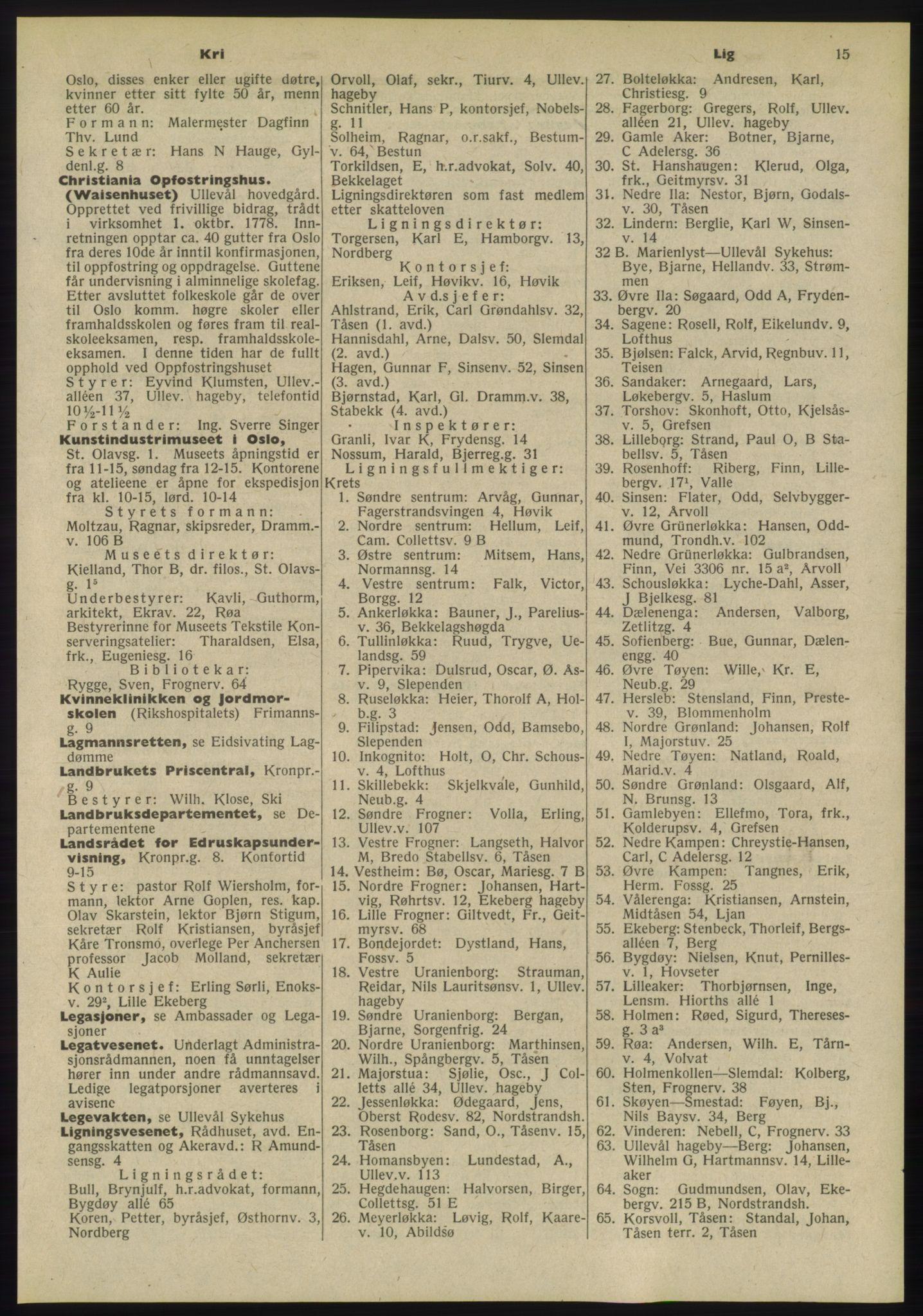 RA, Oslo adressebok (publikasjon)*, 1955, s. 15