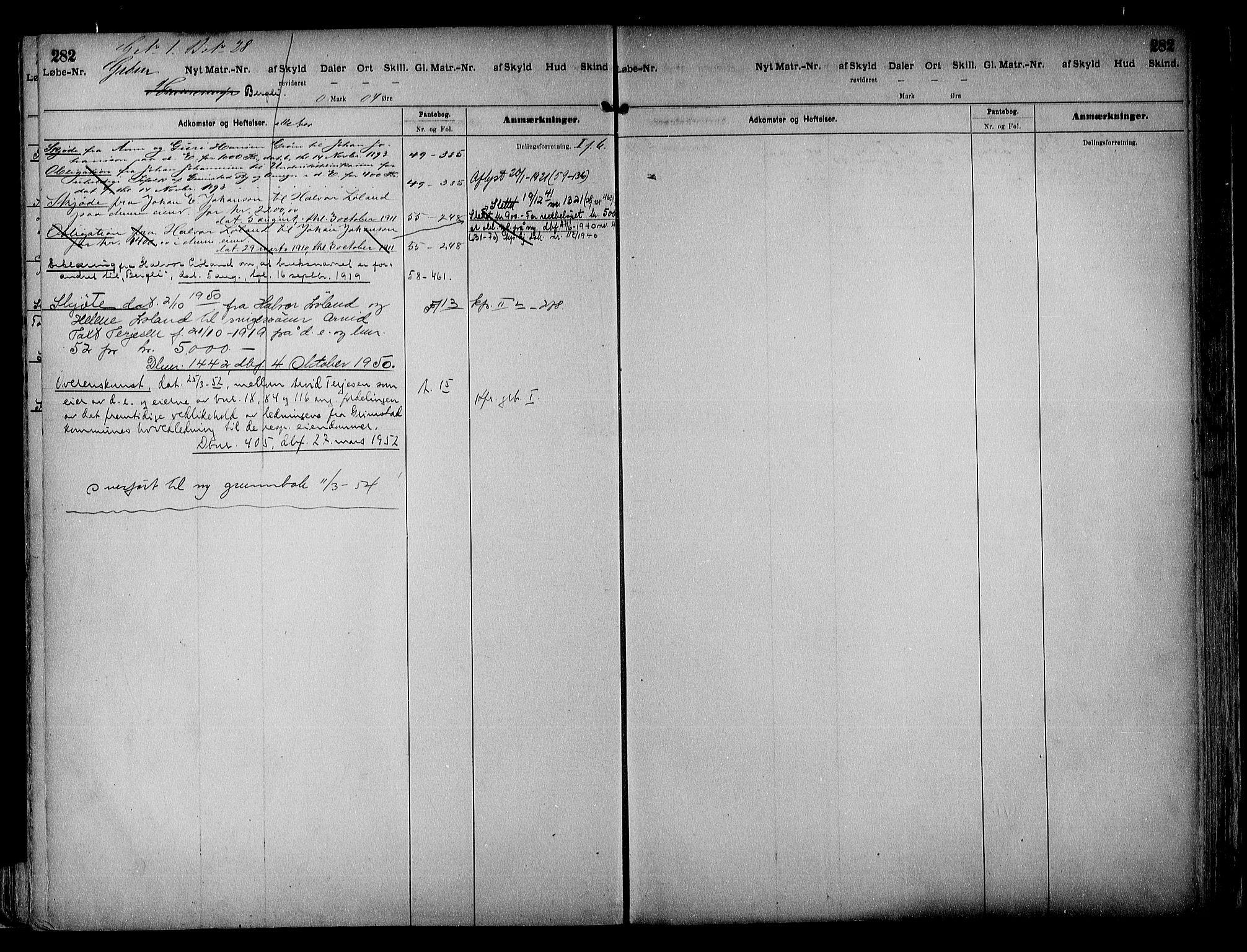 SAK, Vestre Nedenes/Sand sorenskriveri, G/Ga/L0018: Panteregister nr. 13b, 1872-1956, s. 282