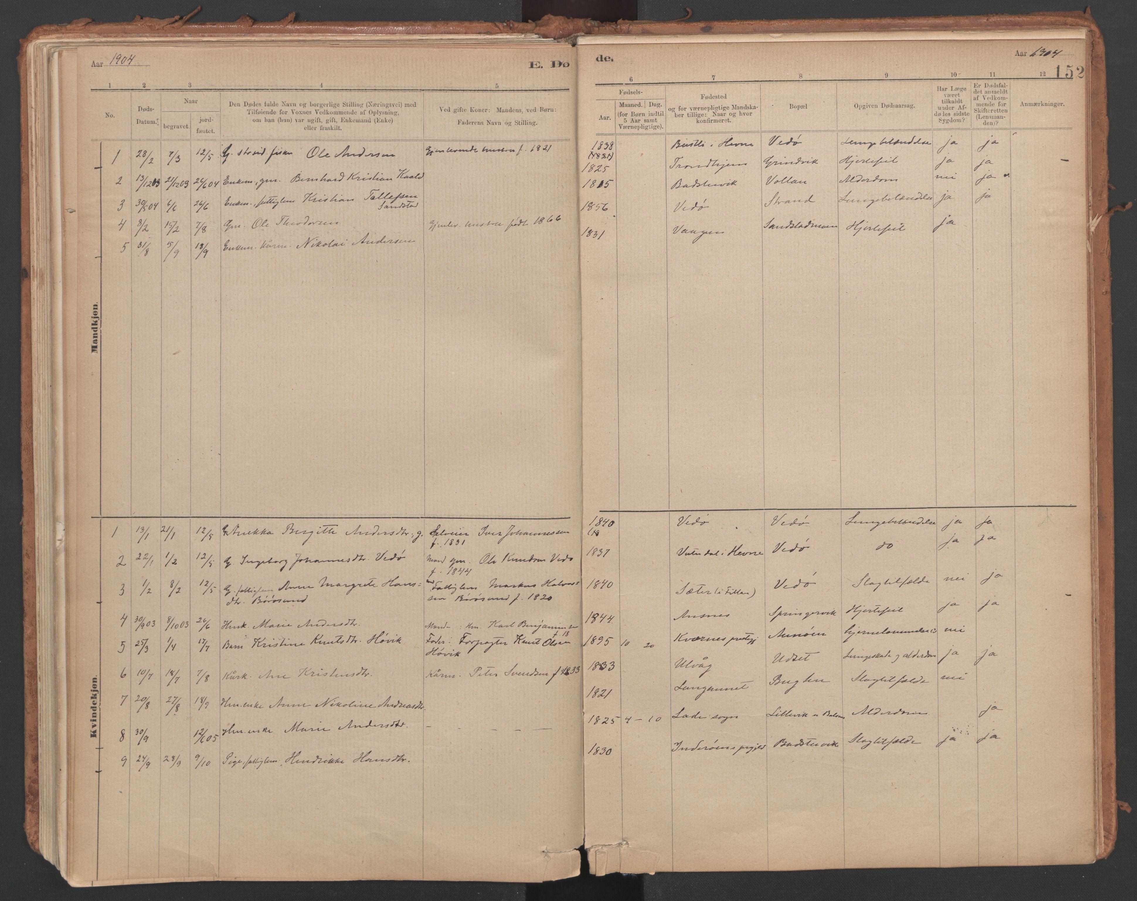 SAT, Ministerialprotokoller, klokkerbøker og fødselsregistre - Sør-Trøndelag, 639/L0572: Ministerialbok nr. 639A01, 1890-1920, s. 152
