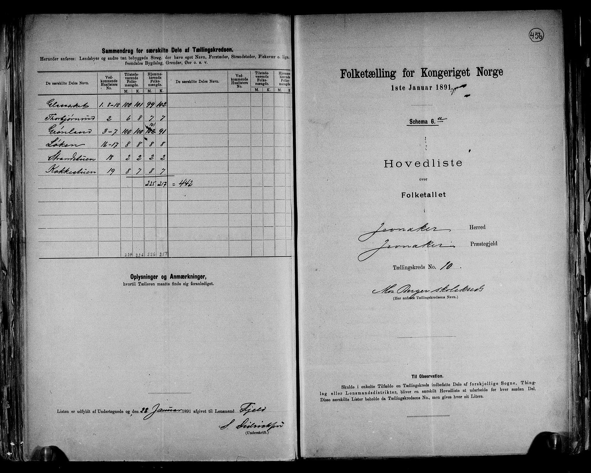 RA, Folketelling 1891 for 0532 Jevnaker herred, 1891, s. 26