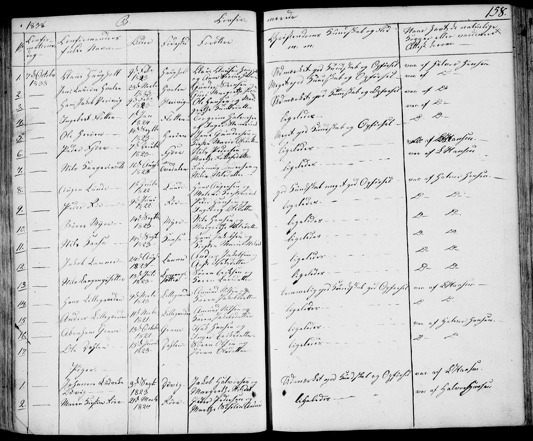 SAKO, Eidanger kirkebøker, F/Fa/L0008: Ministerialbok nr. 8, 1831-1858, s. 158
