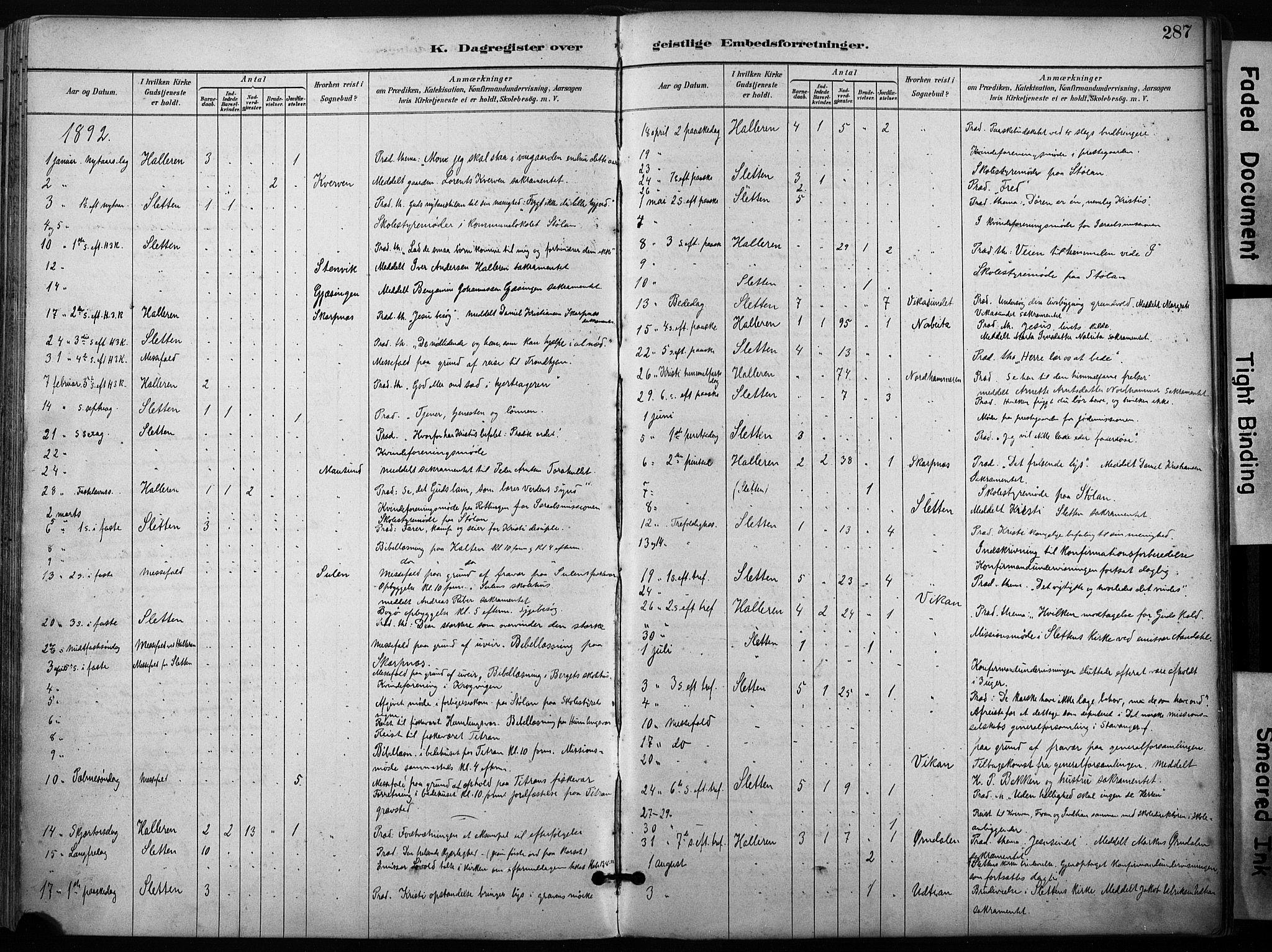 SAT, Ministerialprotokoller, klokkerbøker og fødselsregistre - Sør-Trøndelag, 640/L0579: Ministerialbok nr. 640A04, 1889-1902, s. 287