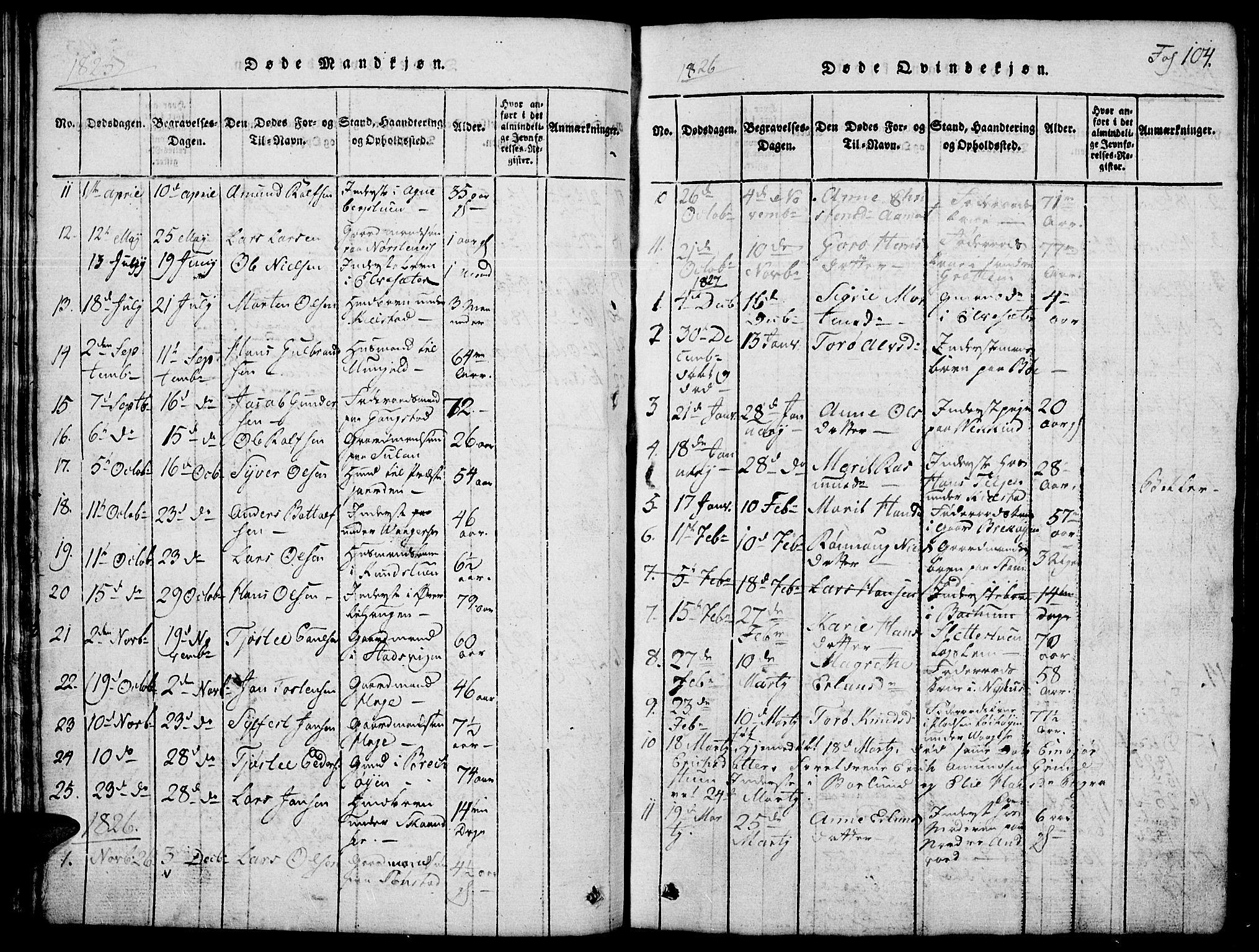 SAH, Lom prestekontor, L/L0001: Klokkerbok nr. 1, 1815-1836, s. 104