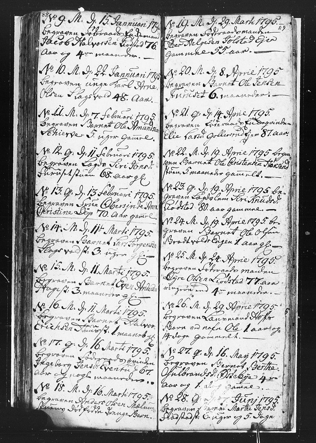 SAH, Romedal prestekontor, L/L0002: Klokkerbok nr. 2, 1795-1800, s. 88-89