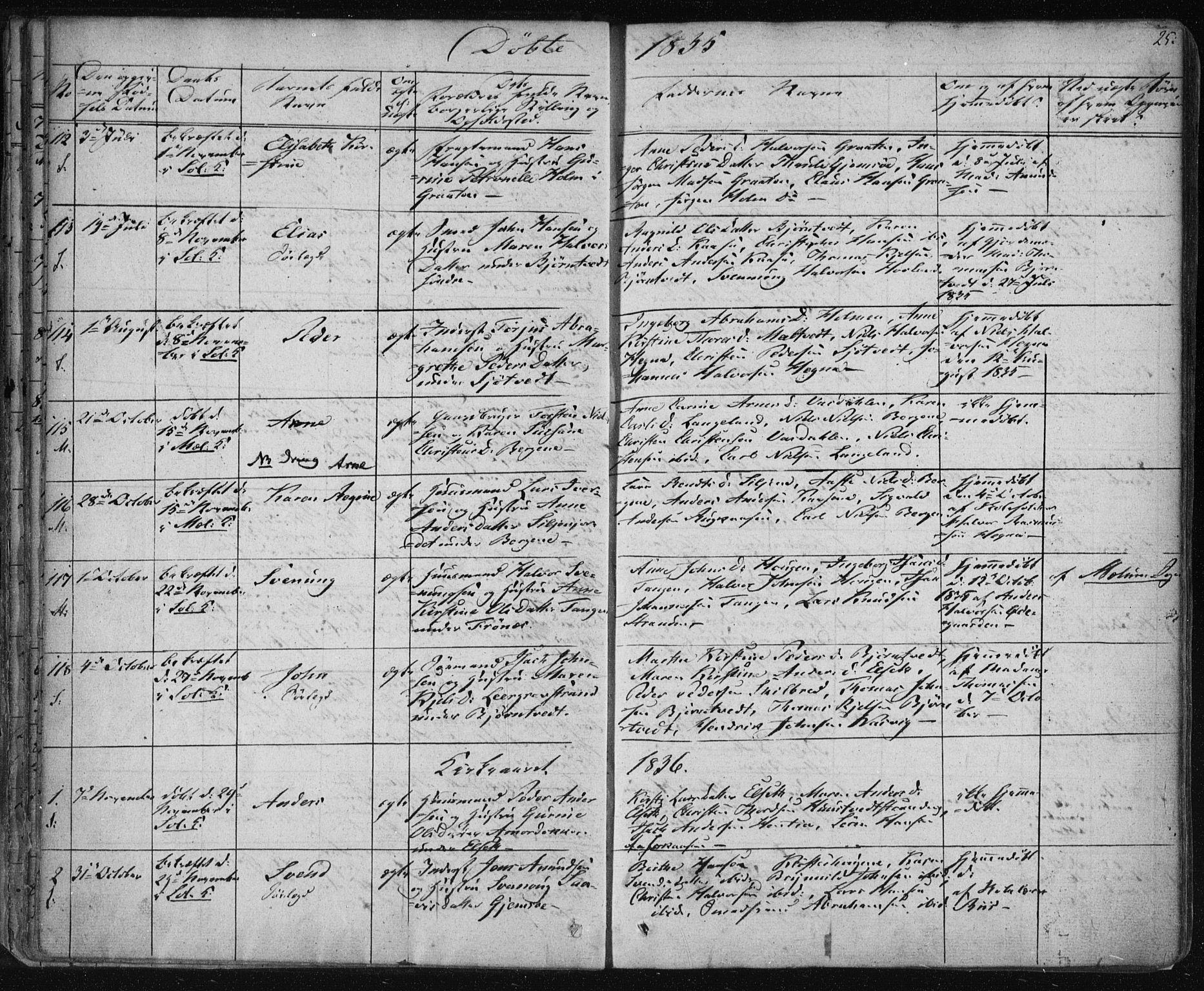 SAKO, Solum kirkebøker, F/Fa/L0005: Ministerialbok nr. I 5, 1833-1843, s. 25