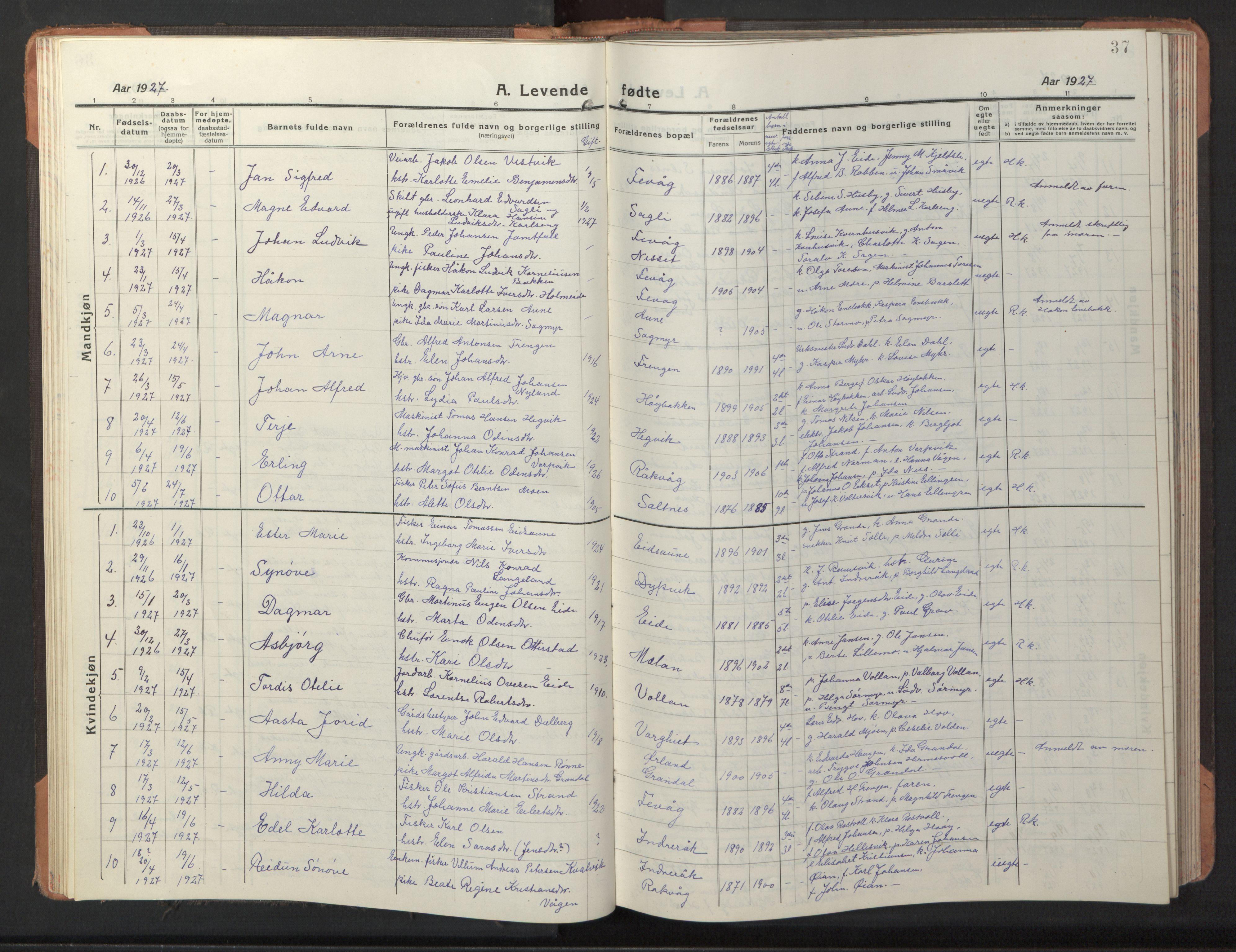 SAT, Ministerialprotokoller, klokkerbøker og fødselsregistre - Sør-Trøndelag, 653/L0658: Klokkerbok nr. 653C02, 1919-1947, s. 37