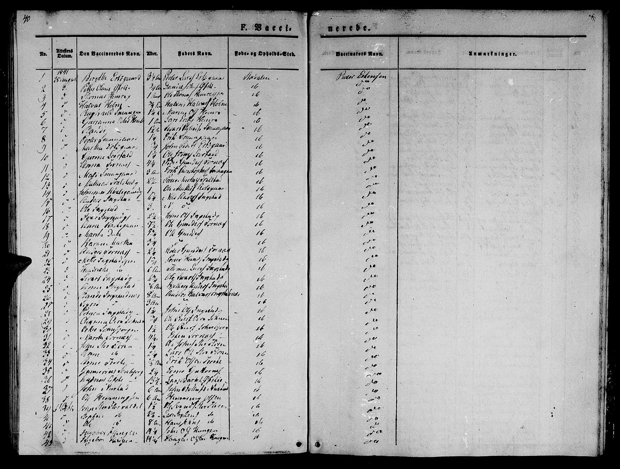 SAT, Ministerialprotokoller, klokkerbøker og fødselsregistre - Nord-Trøndelag, 709/L0073: Ministerialbok nr. 709A13, 1841-1844, s. 40