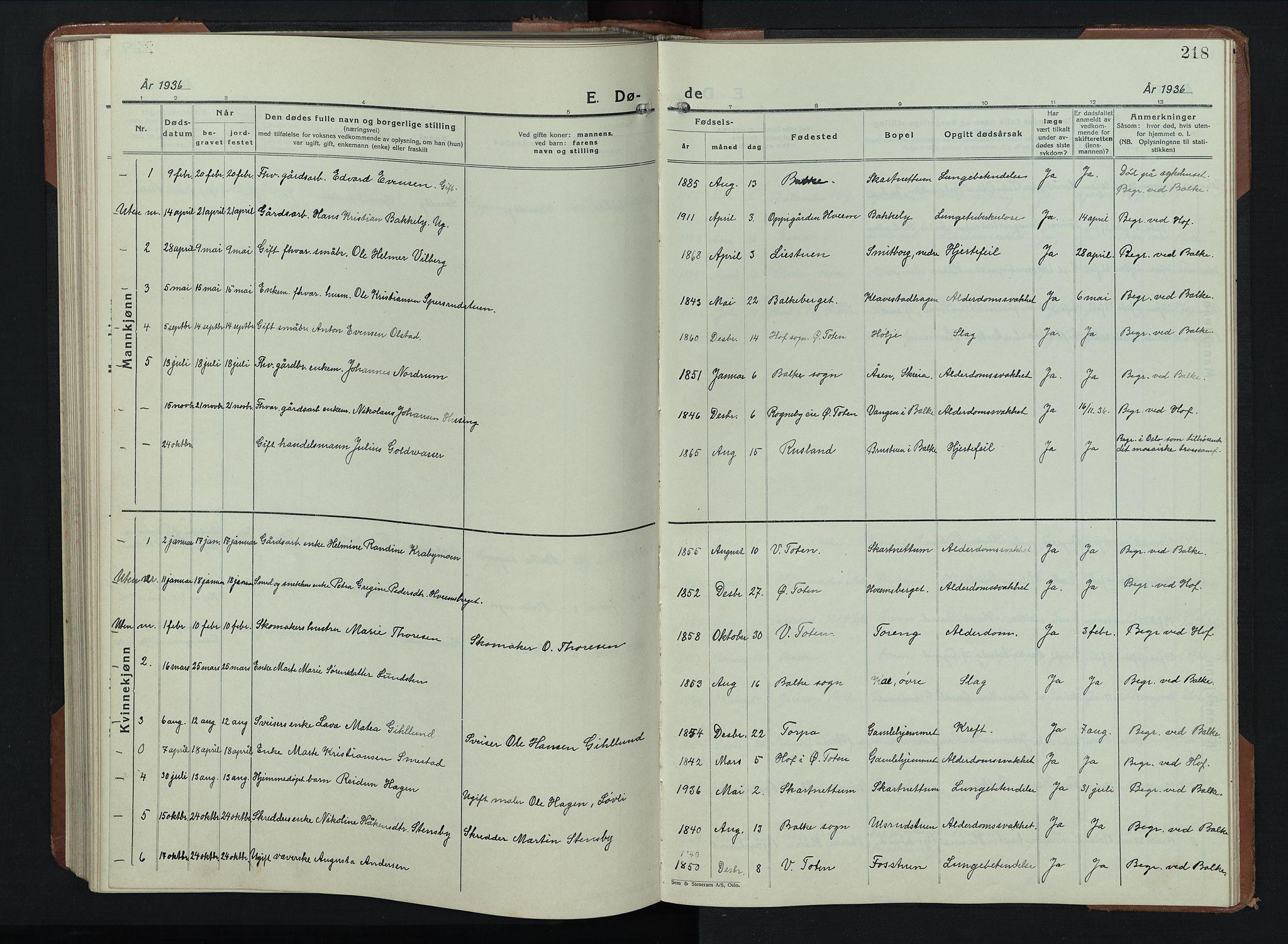 SAH, Balke prestekontor, Klokkerbok nr. 2, 1929-1951, s. 218