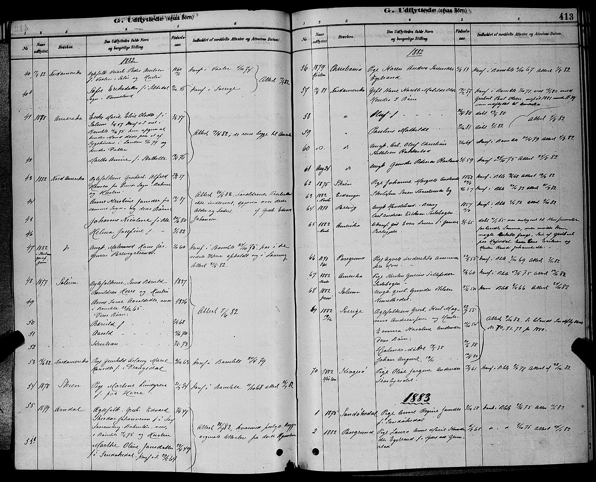 SAKO, Bamble kirkebøker, G/Ga/L0008: Klokkerbok nr. I 8, 1878-1888, s. 413