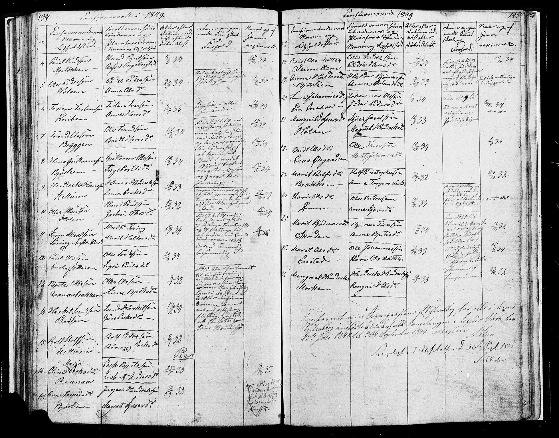 SAH, Lesja prestekontor, Klokkerbok nr. 4, 1842-1871, s. 127-128