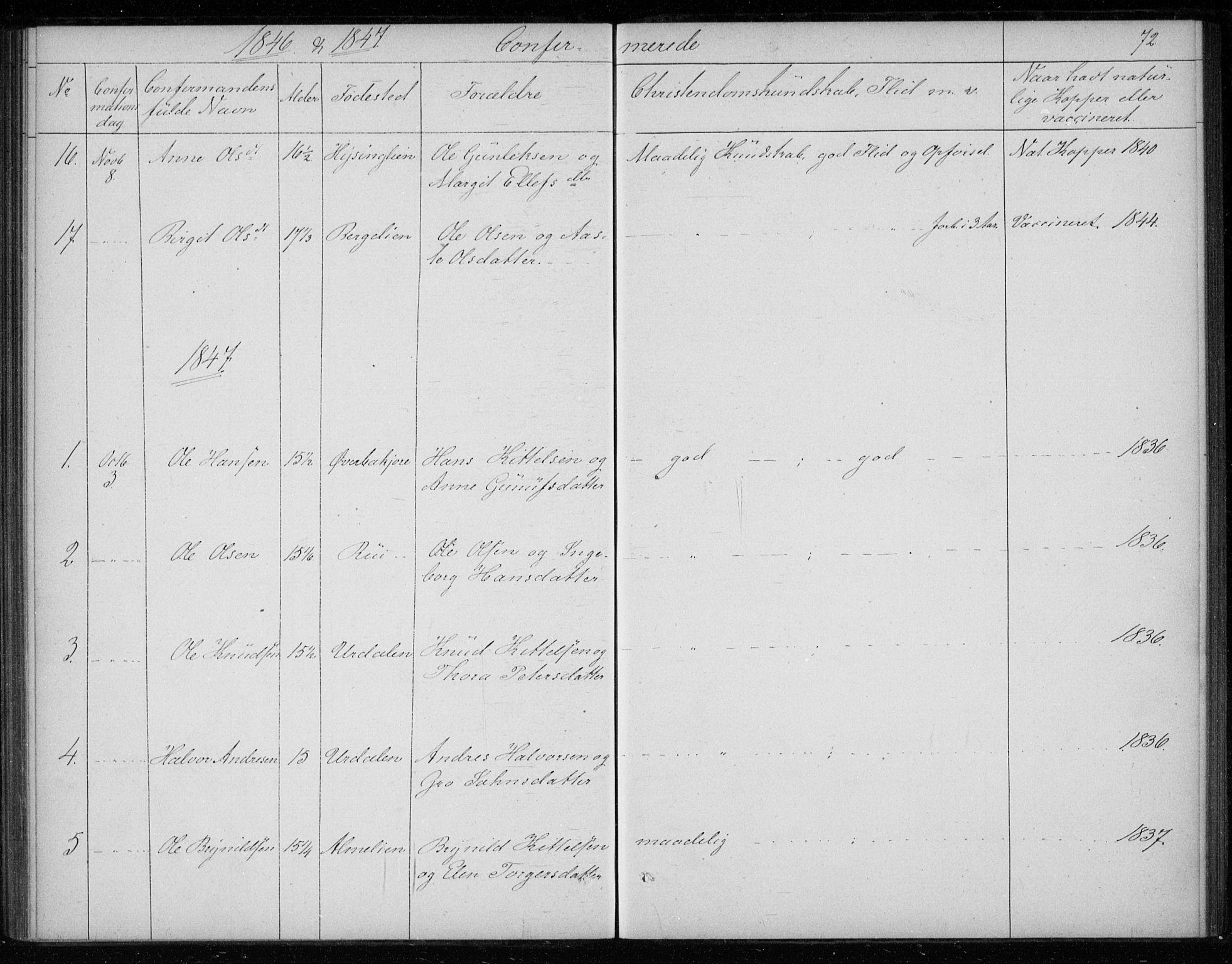 SAKO, Gransherad kirkebøker, F/Fb/L0003: Ministerialbok nr. II 3, 1844-1859, s. 72