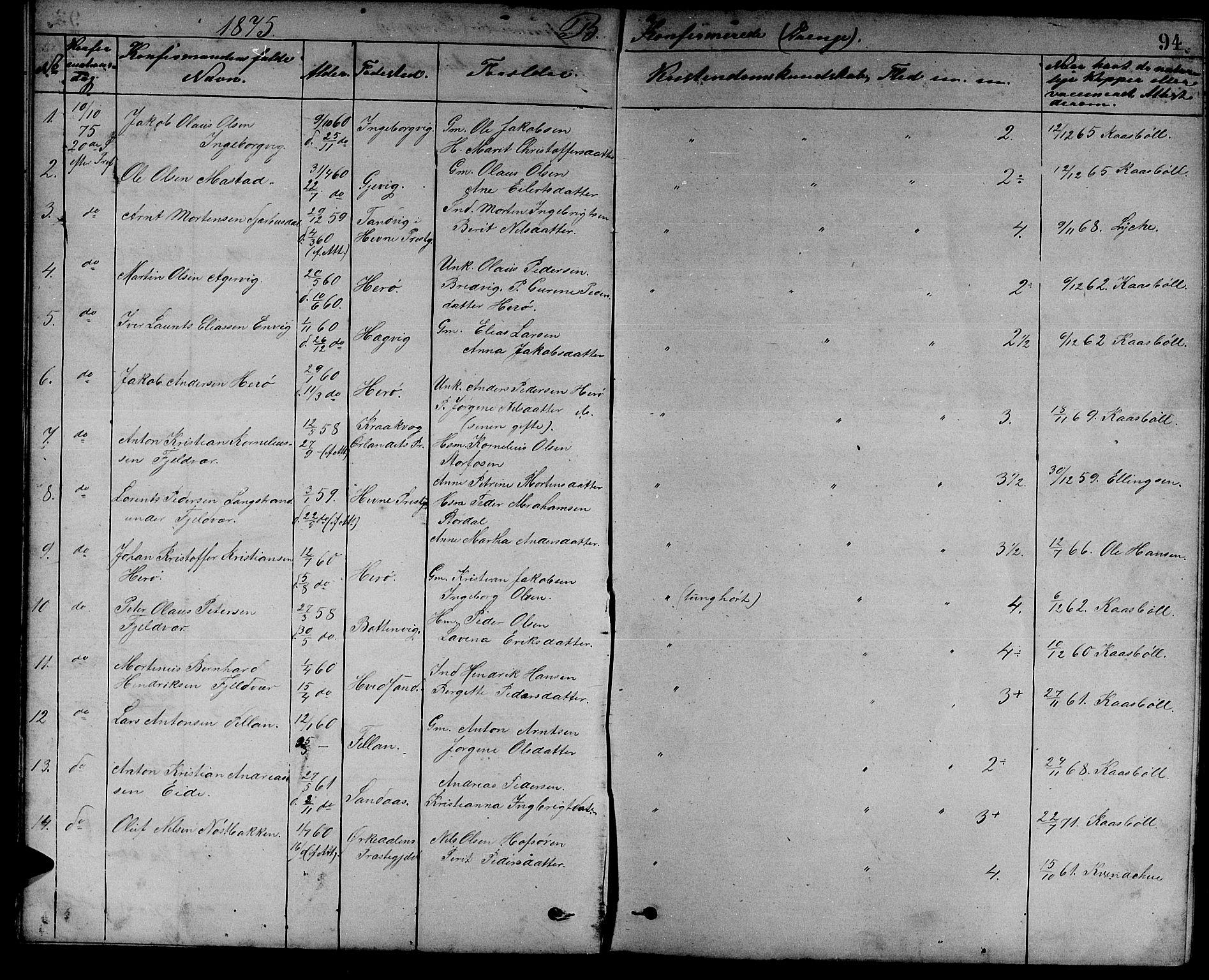 SAT, Ministerialprotokoller, klokkerbøker og fødselsregistre - Sør-Trøndelag, 637/L0561: Klokkerbok nr. 637C02, 1873-1882, s. 94