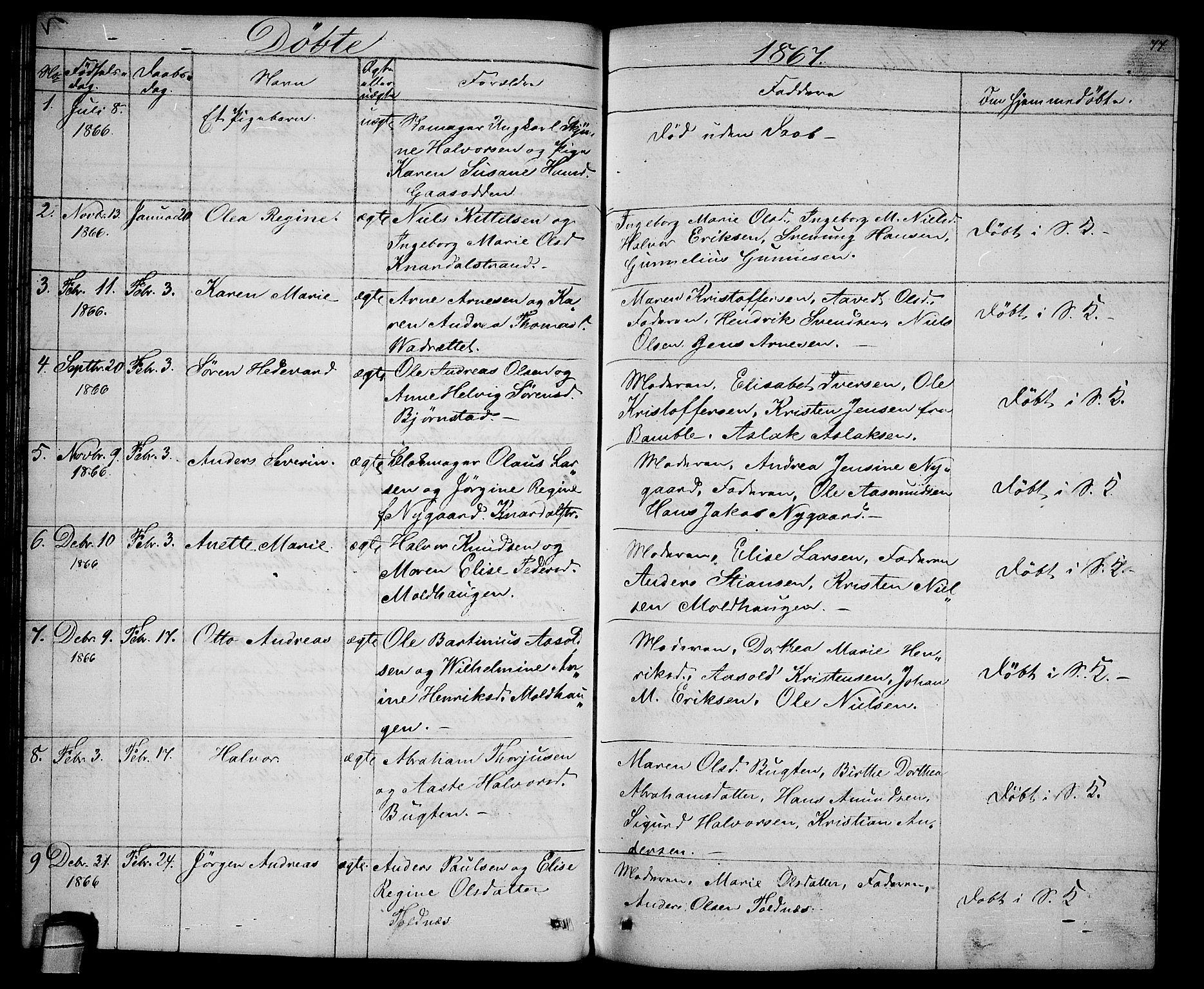 SAKO, Solum kirkebøker, G/Ga/L0004: Klokkerbok nr. I 4, 1859-1876, s. 77