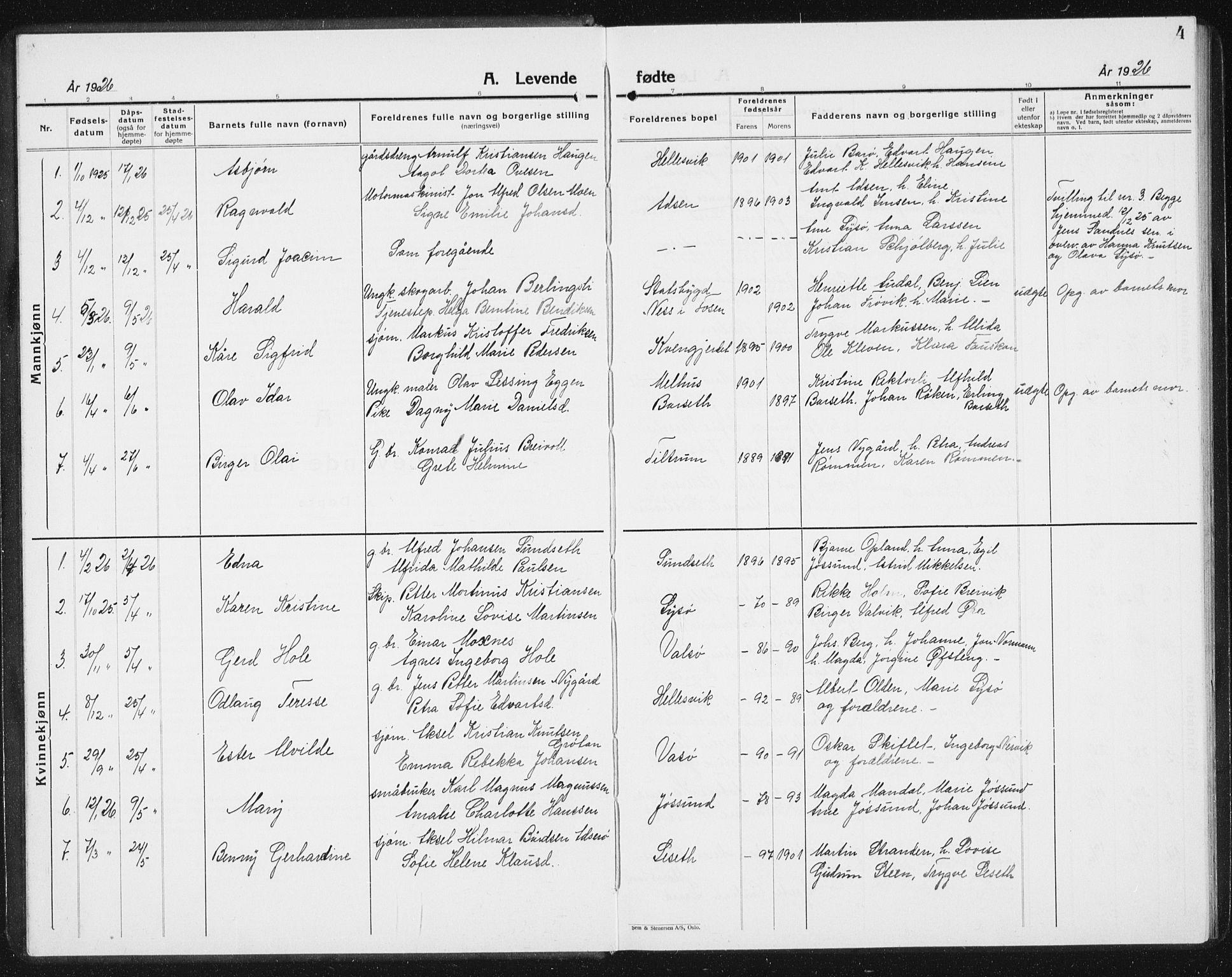 SAT, Ministerialprotokoller, klokkerbøker og fødselsregistre - Sør-Trøndelag, 654/L0667: Klokkerbok nr. 654C03, 1924-1939, s. 4