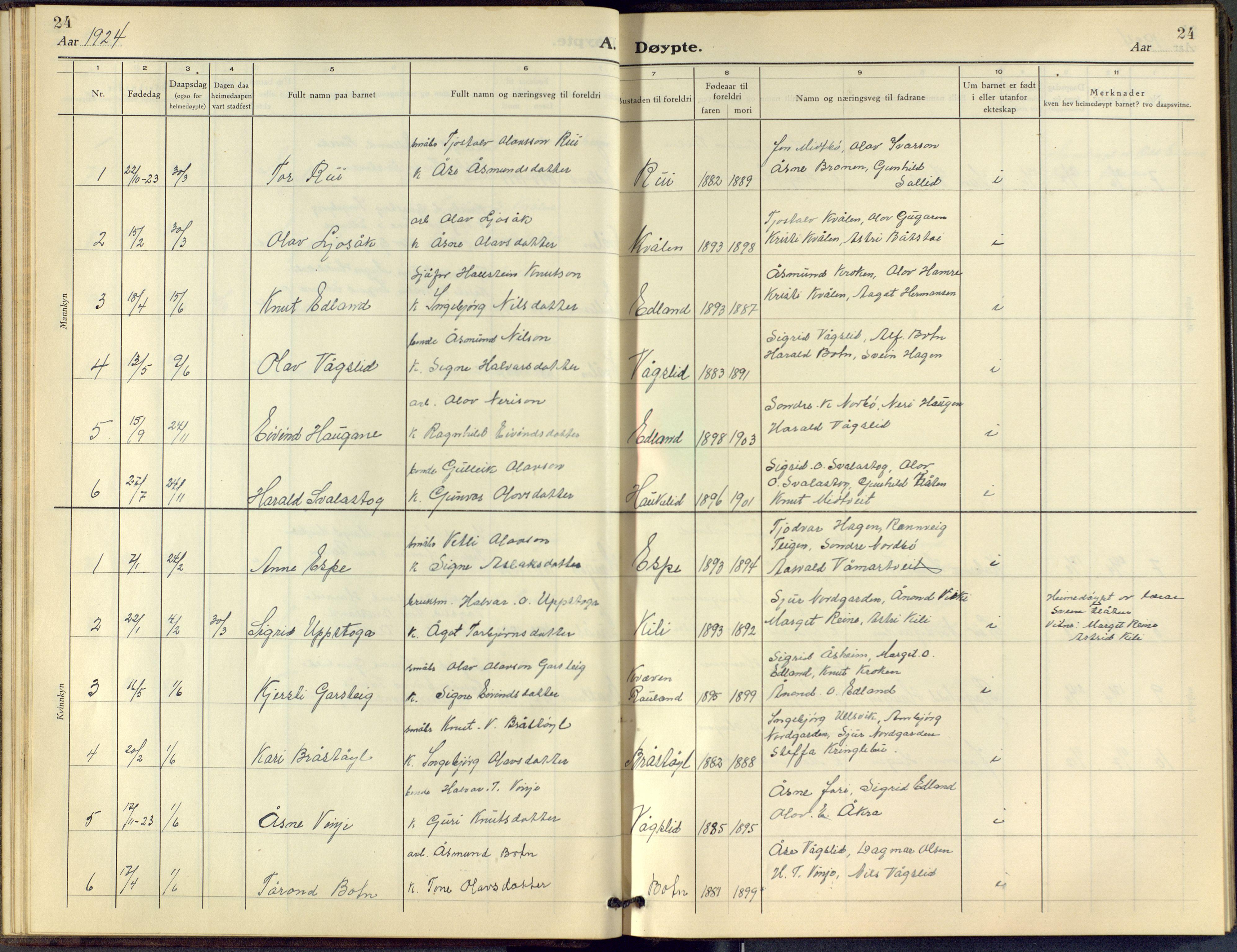 SAKO, Vinje kirkebøker, F/Fc/L0001: Ministerialbok nr. III 1, 1921-1943, s. 24