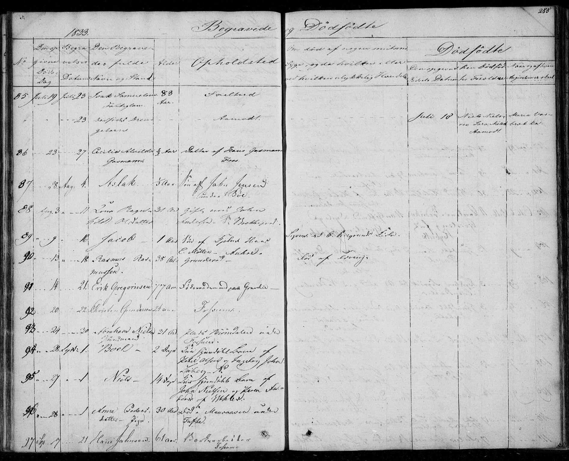 SAKO, Gjerpen kirkebøker, F/Fa/L0006: Ministerialbok nr. 6, 1829-1834, s. 255