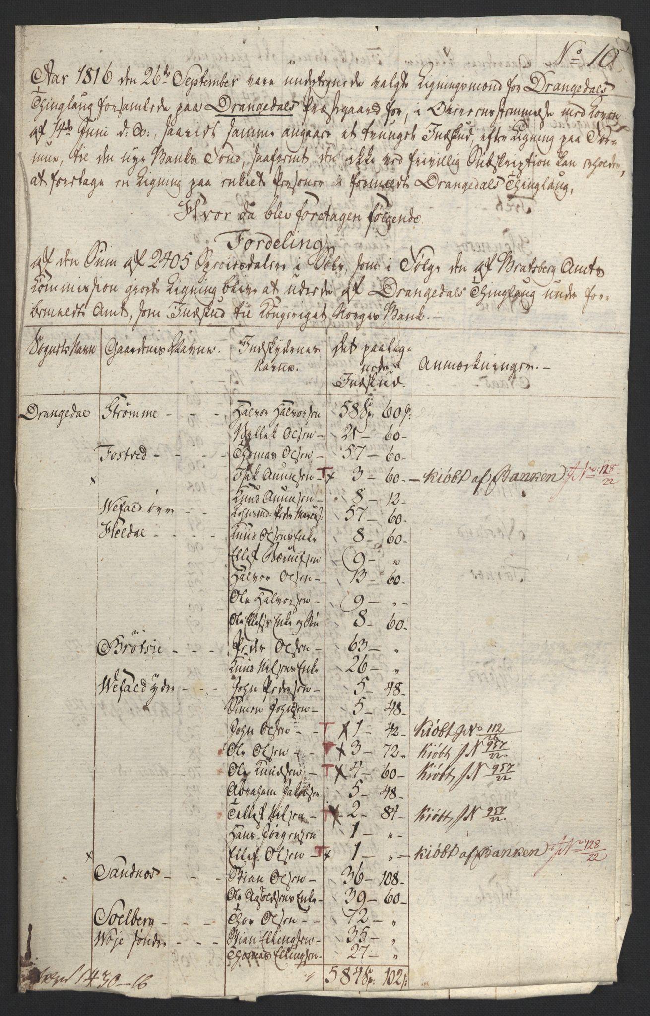 NOBA, Norges Bank/Sølvskatten 1816*, 1816-1824, s. 115
