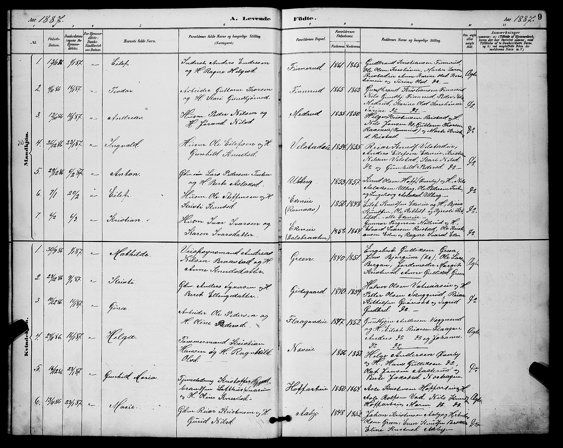 SAKO, Sigdal kirkebøker, G/Ga/L0005: Klokkerbok nr. I 5, 1886-1900, s. 9