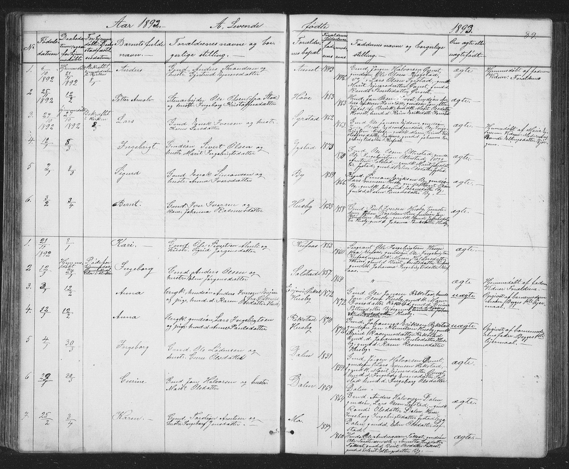 SAT, Ministerialprotokoller, klokkerbøker og fødselsregistre - Sør-Trøndelag, 667/L0798: Klokkerbok nr. 667C03, 1867-1929, s. 89