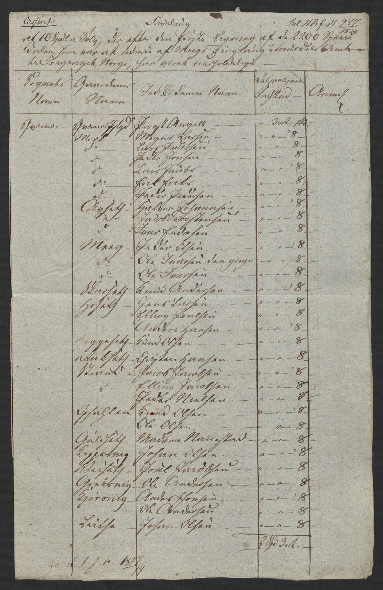 NOBA, Norges Bank/Sølvskatten 1816*, 1816-1819, s. 24
