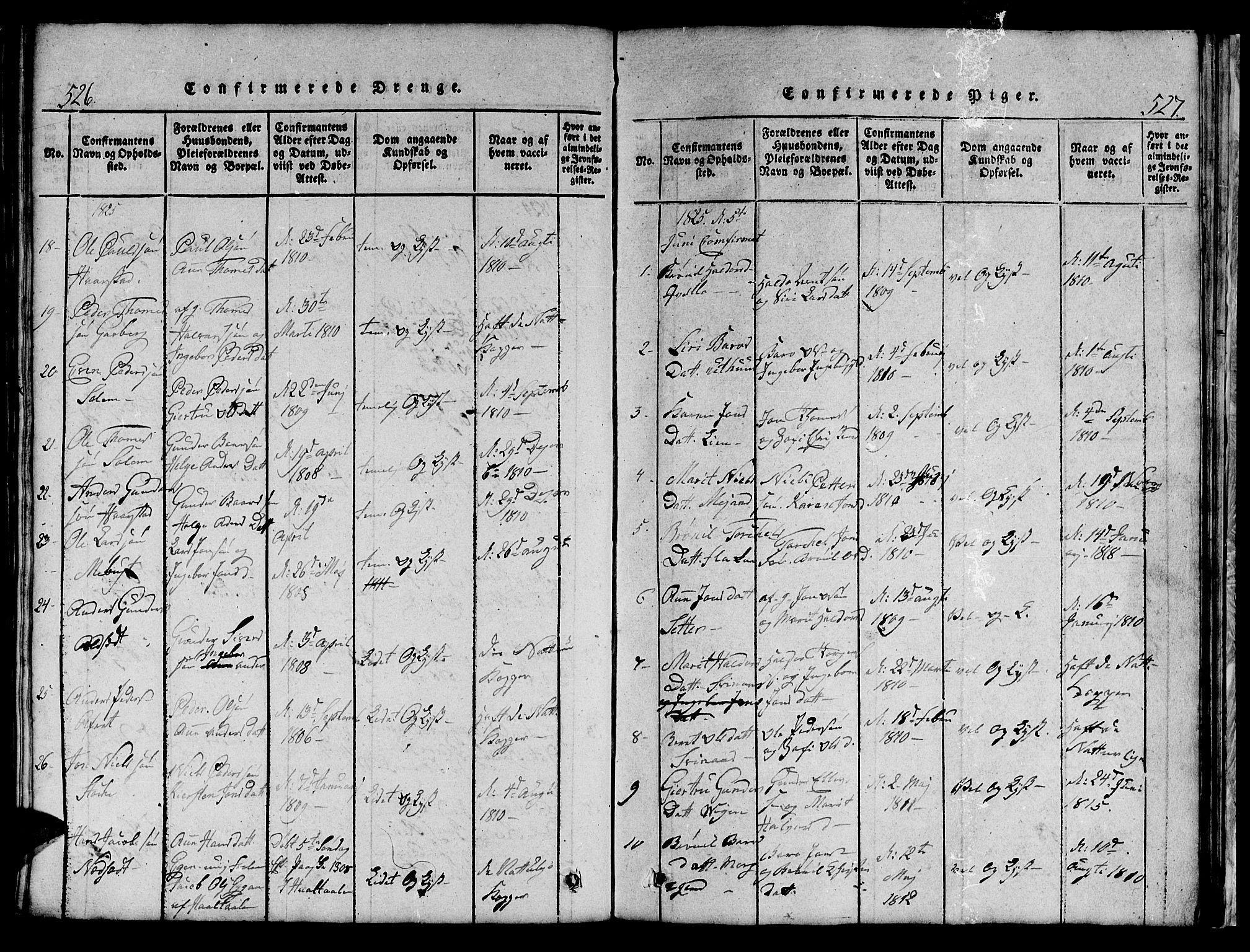 SAT, Ministerialprotokoller, klokkerbøker og fødselsregistre - Sør-Trøndelag, 695/L1152: Klokkerbok nr. 695C03, 1816-1831, s. 526-527