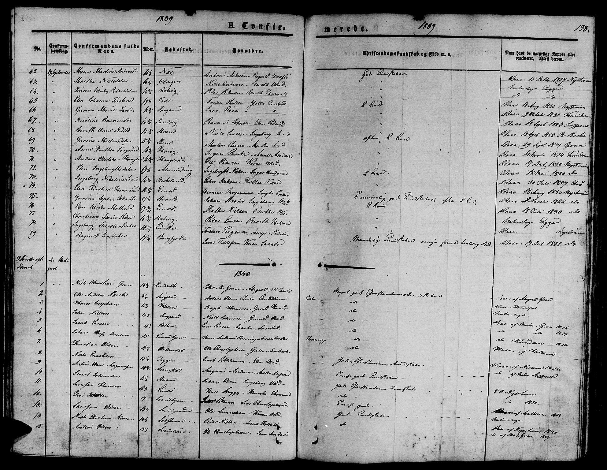 SAT, Ministerialprotokoller, klokkerbøker og fødselsregistre - Sør-Trøndelag, 657/L0703: Ministerialbok nr. 657A04, 1831-1846, s. 138