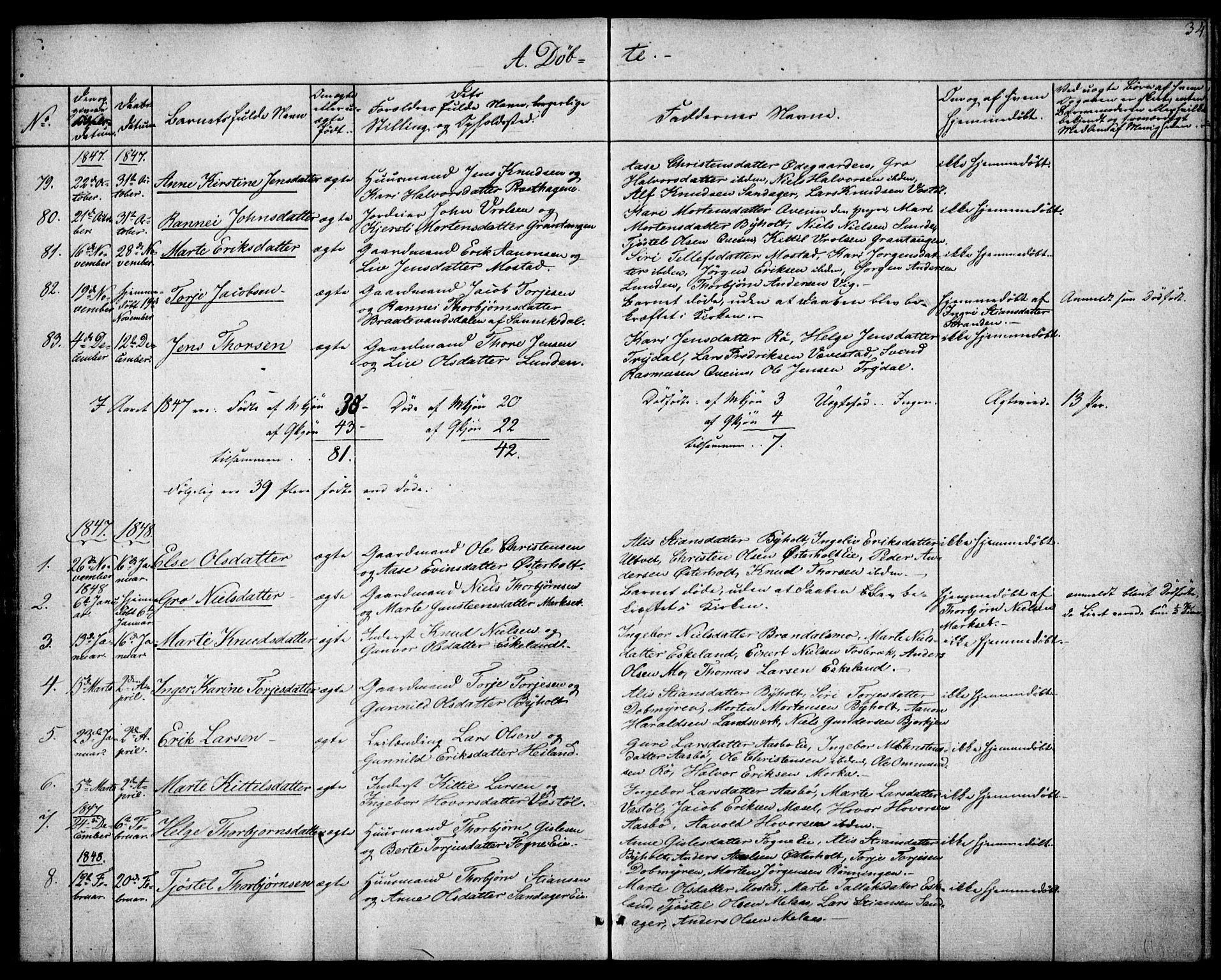 SAK, Gjerstad sokneprestkontor, F/Fa/Faa/L0006: Ministerialbok nr. A 6, 1841-1857, s. 34